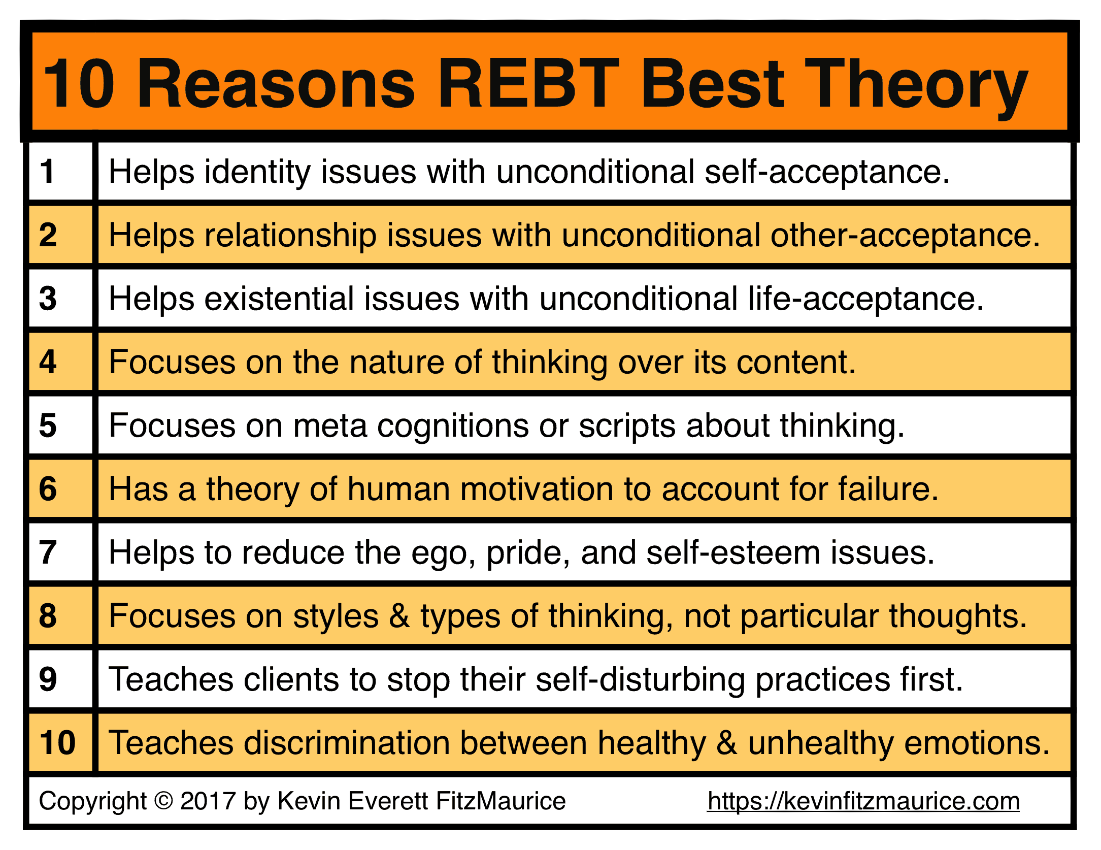 10 Reason REBT Best Therapy