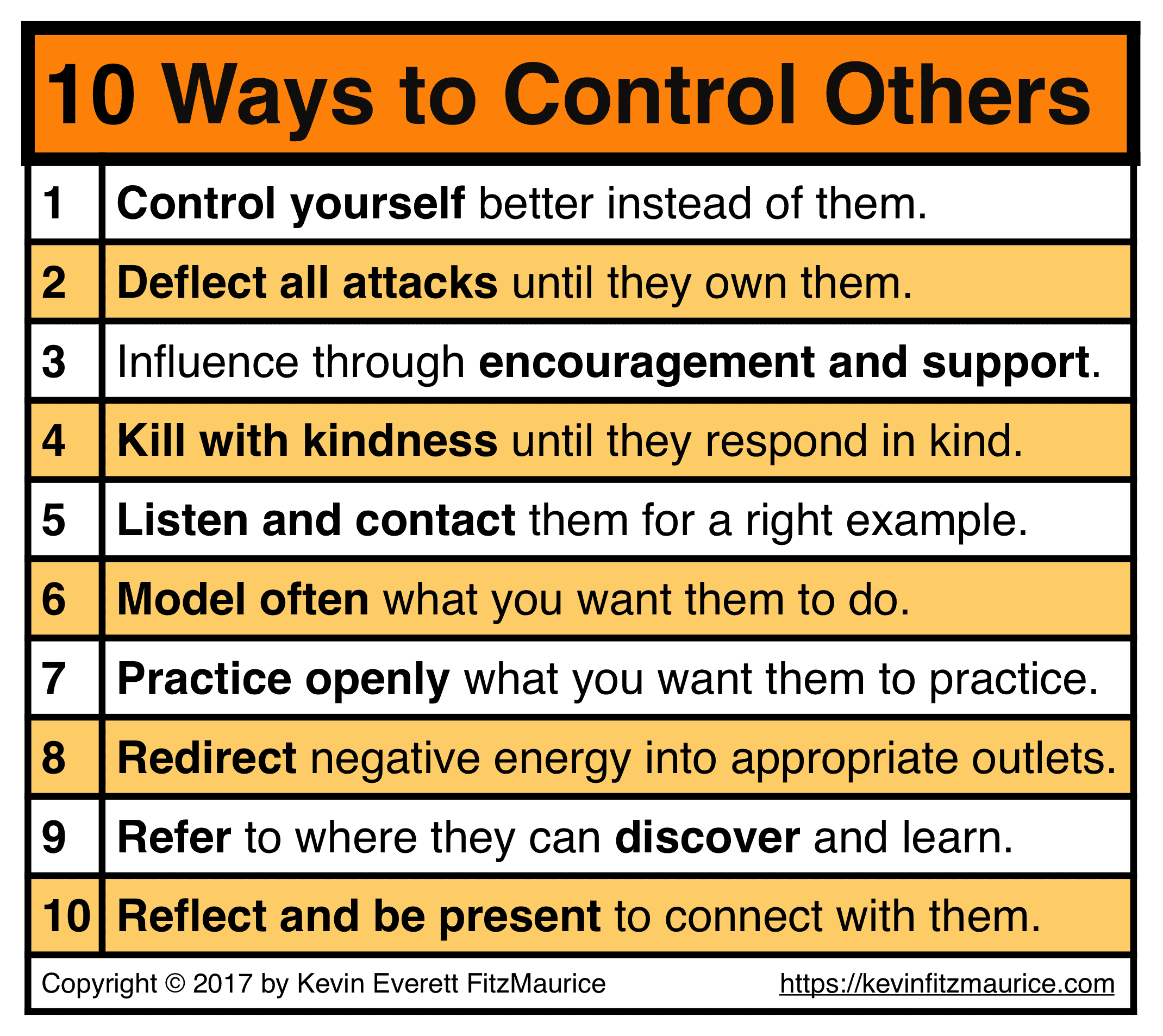 10 Ways to Control Others