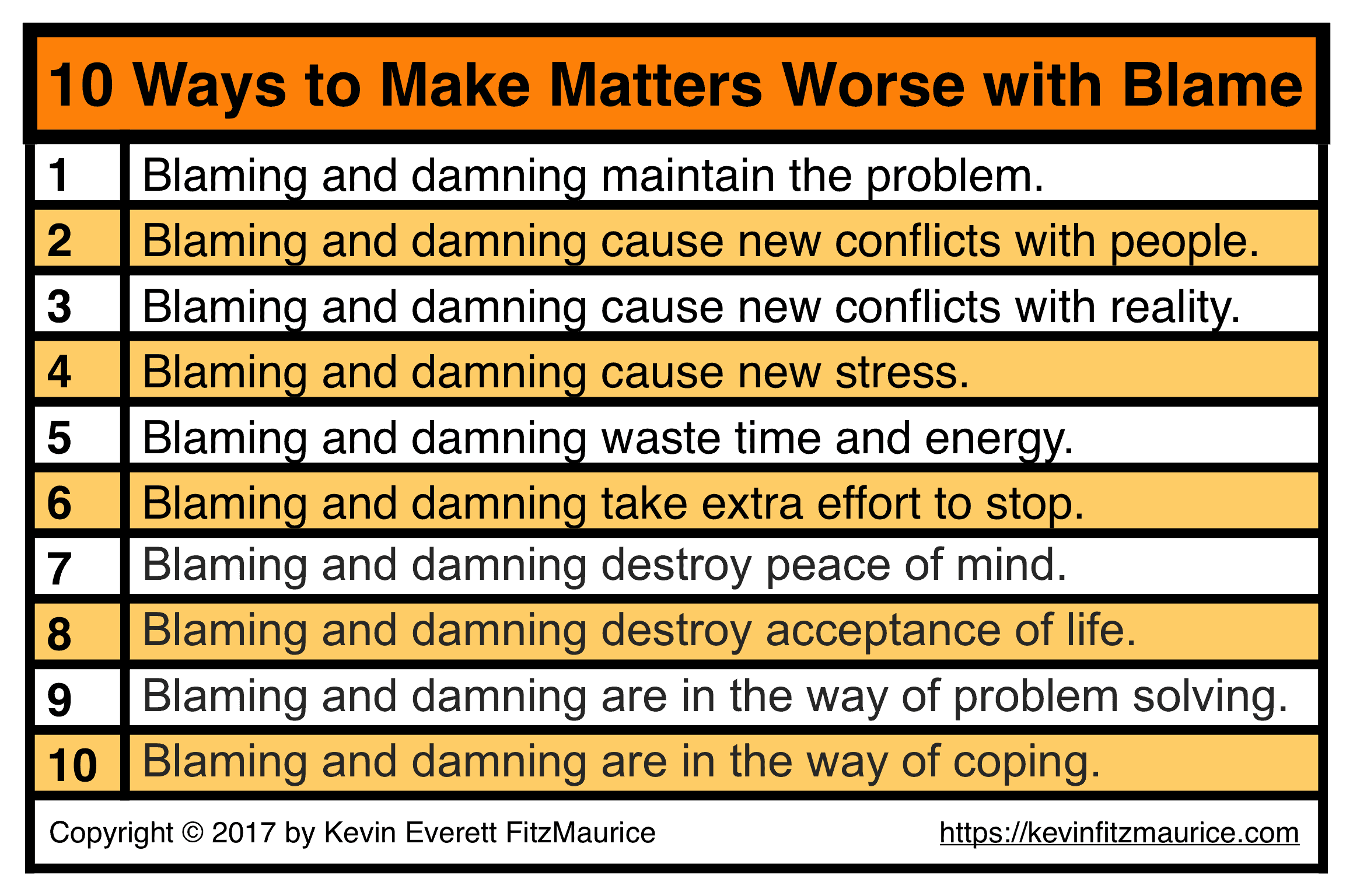 10 Ways to Make Things Worse
