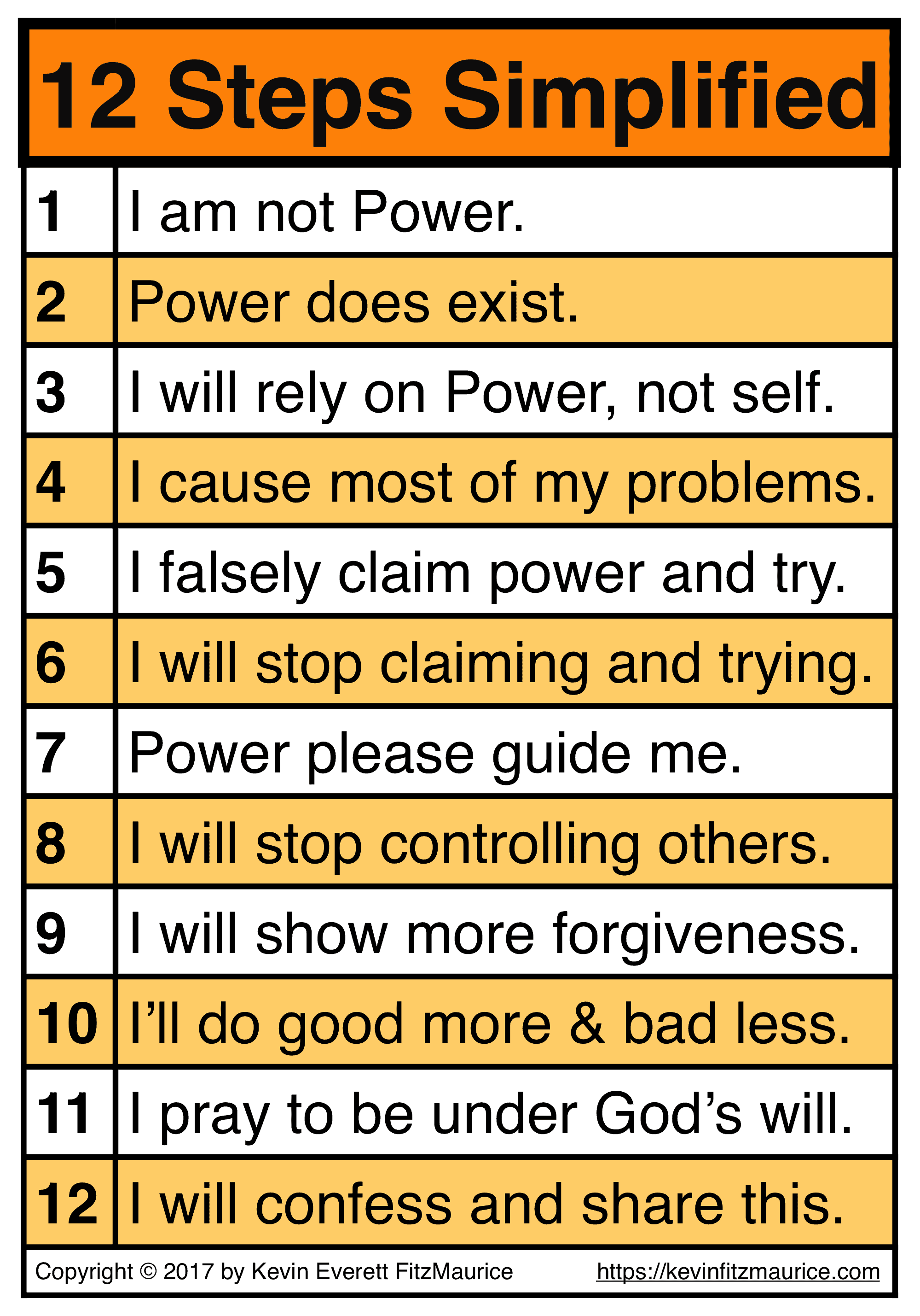 12 Steps of Recovery Simplified