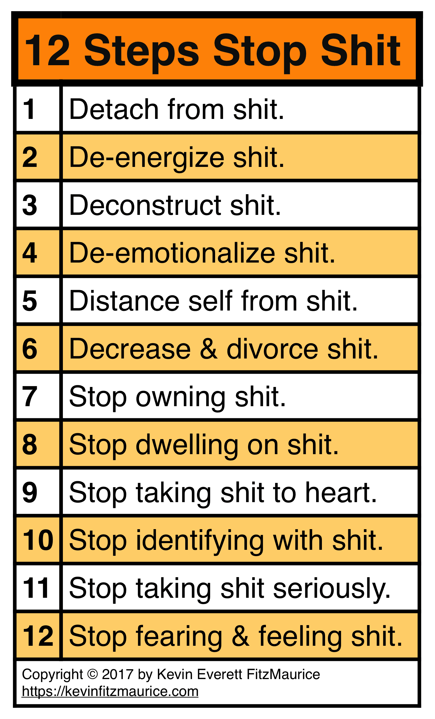 12 Steps Stop Shit