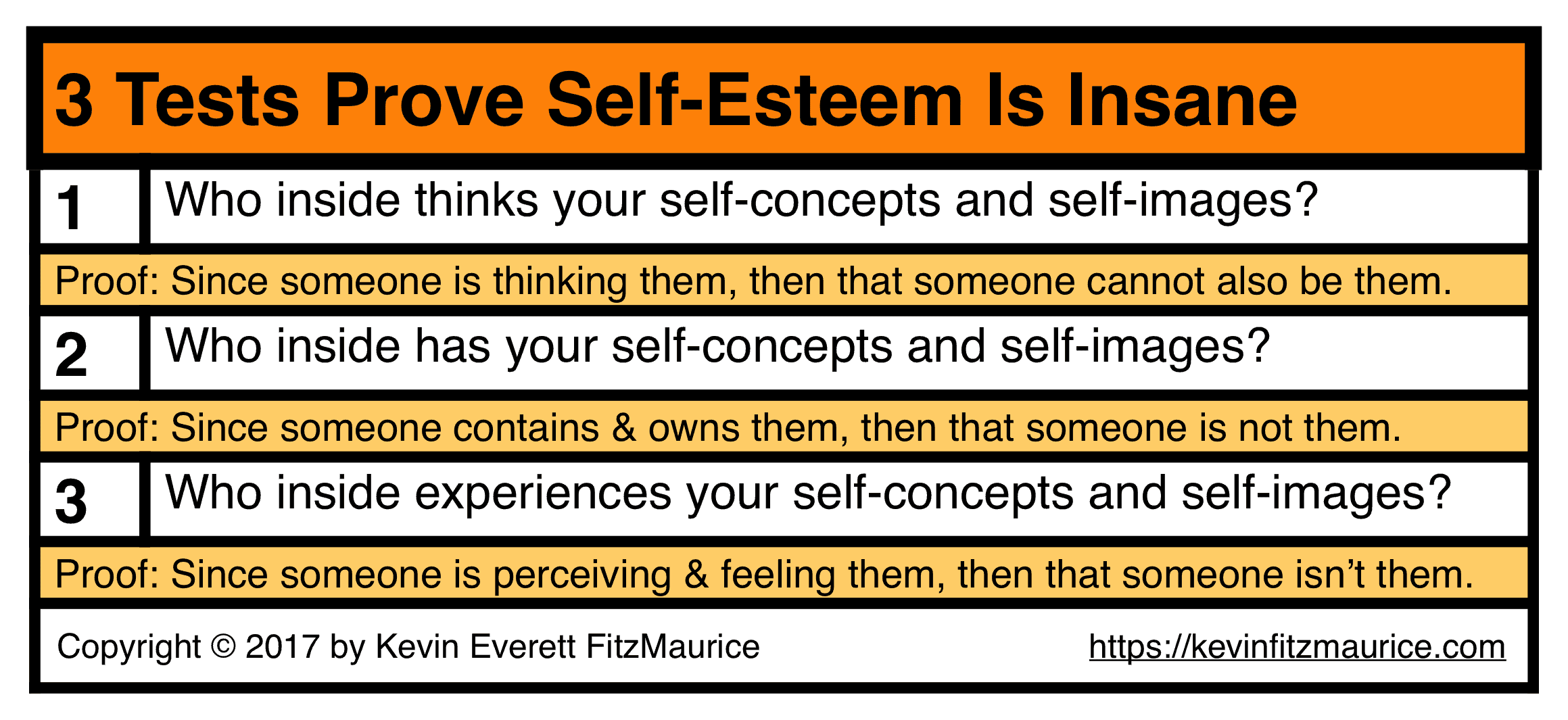 3 Tests Prove Self-Esteem Is Insane