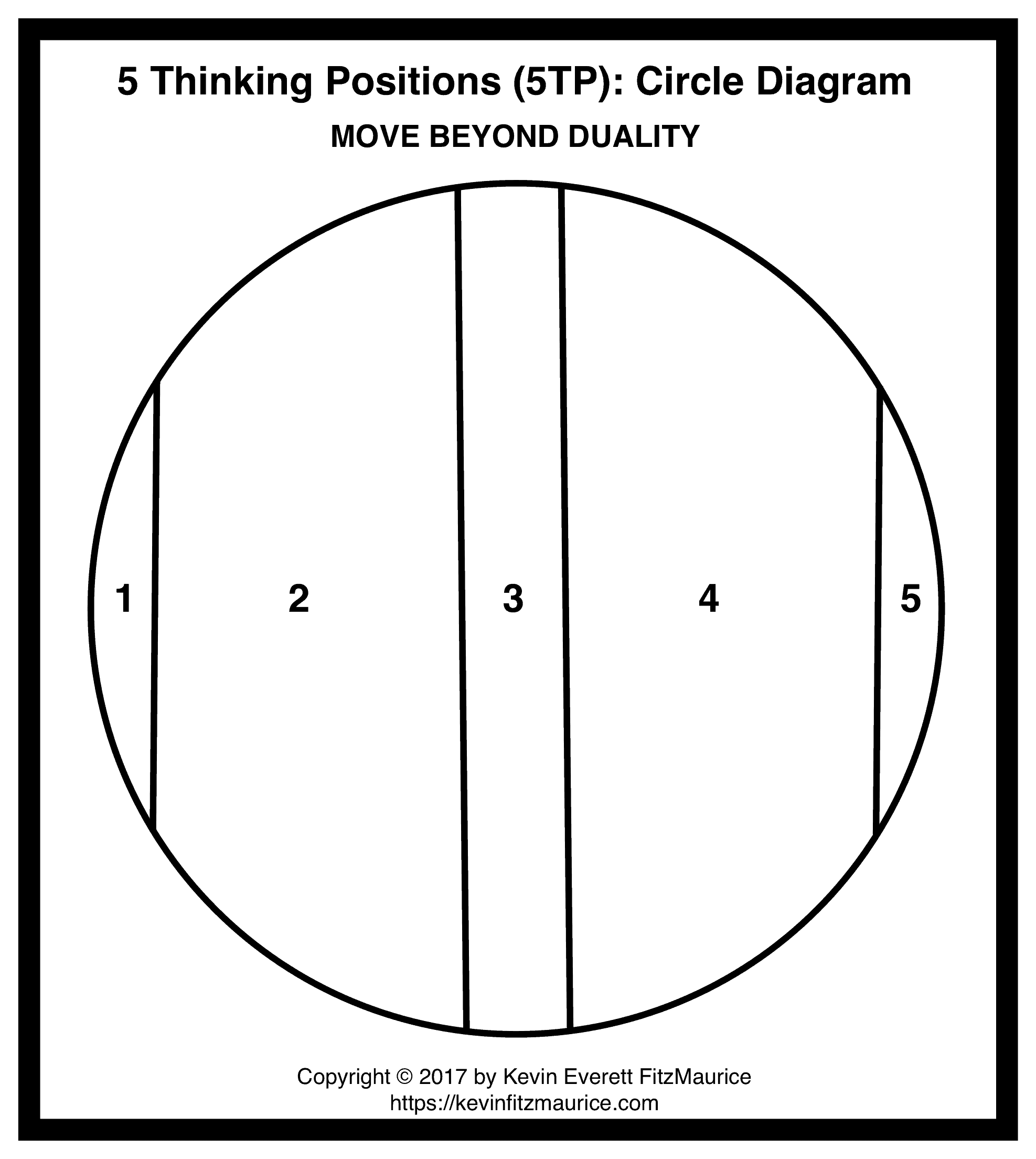 Simple Circle Diagram of 5TP