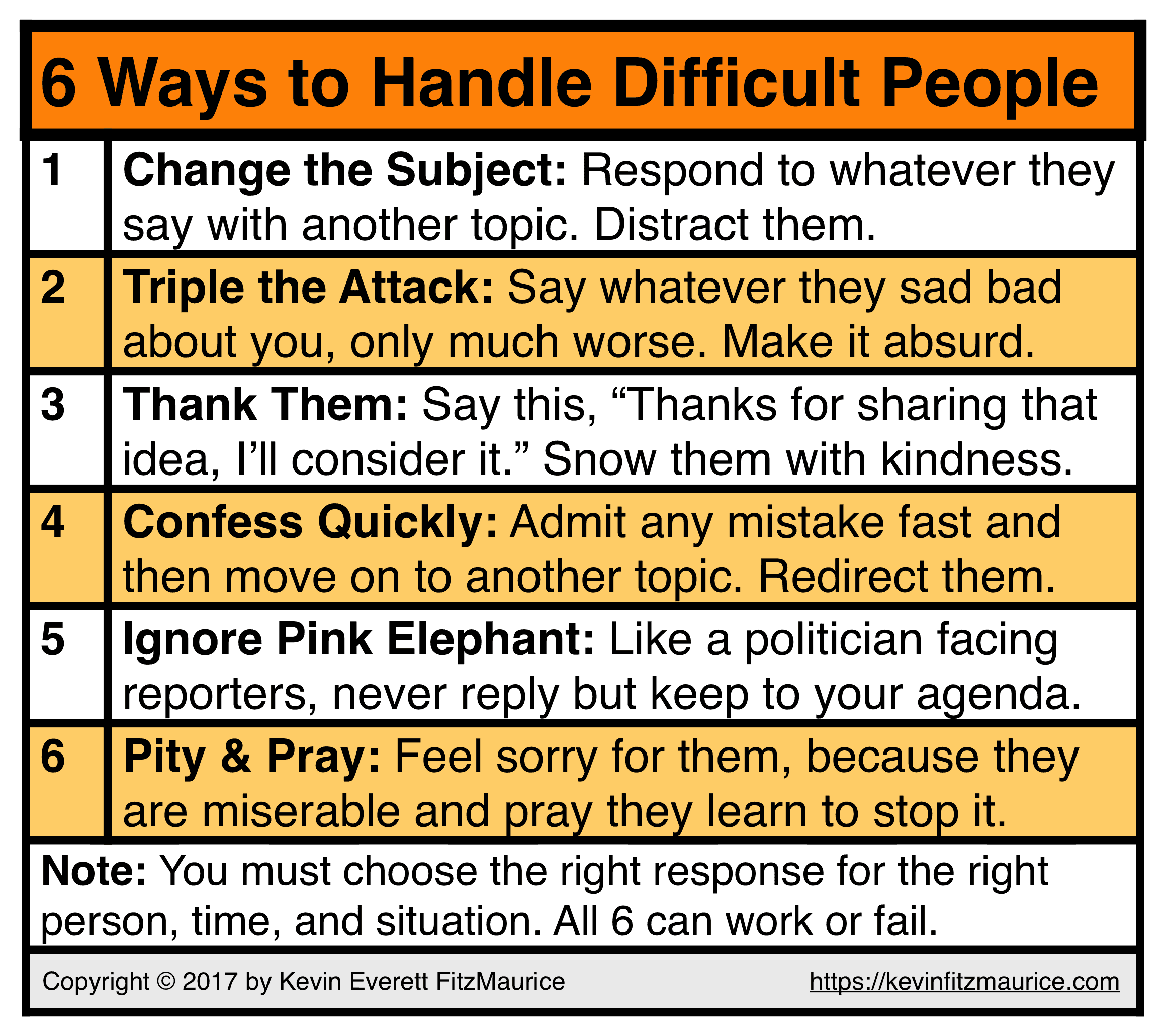 how to handle difficult people How to handle difficult people don't miss this one-day seminar that teaches you how to work effectively with even the most difficult, demanding, hard-to-get-along.