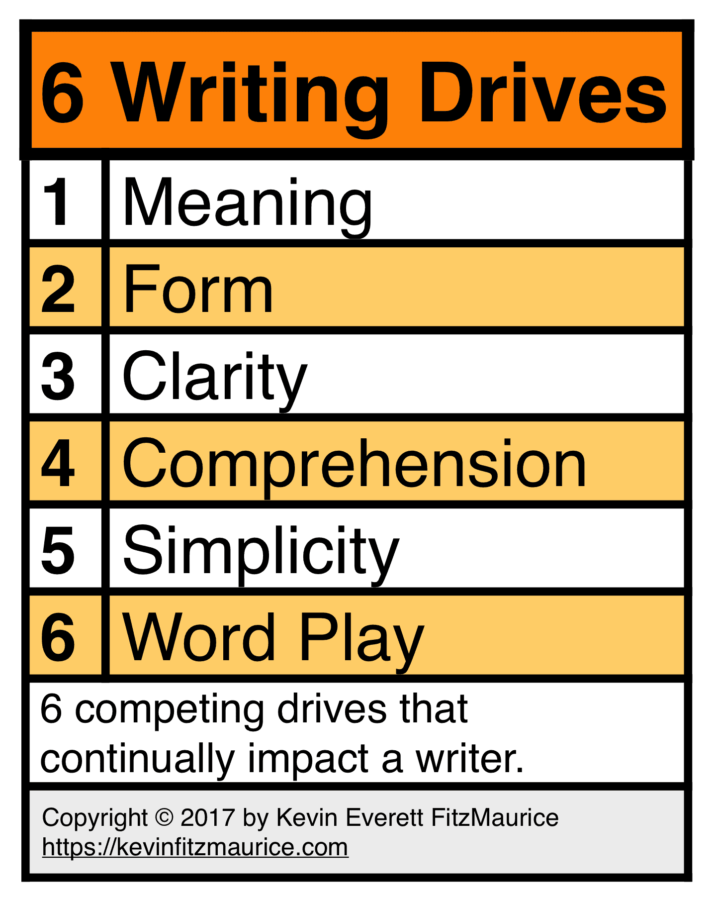 6 Writing Drives from Ego Playground