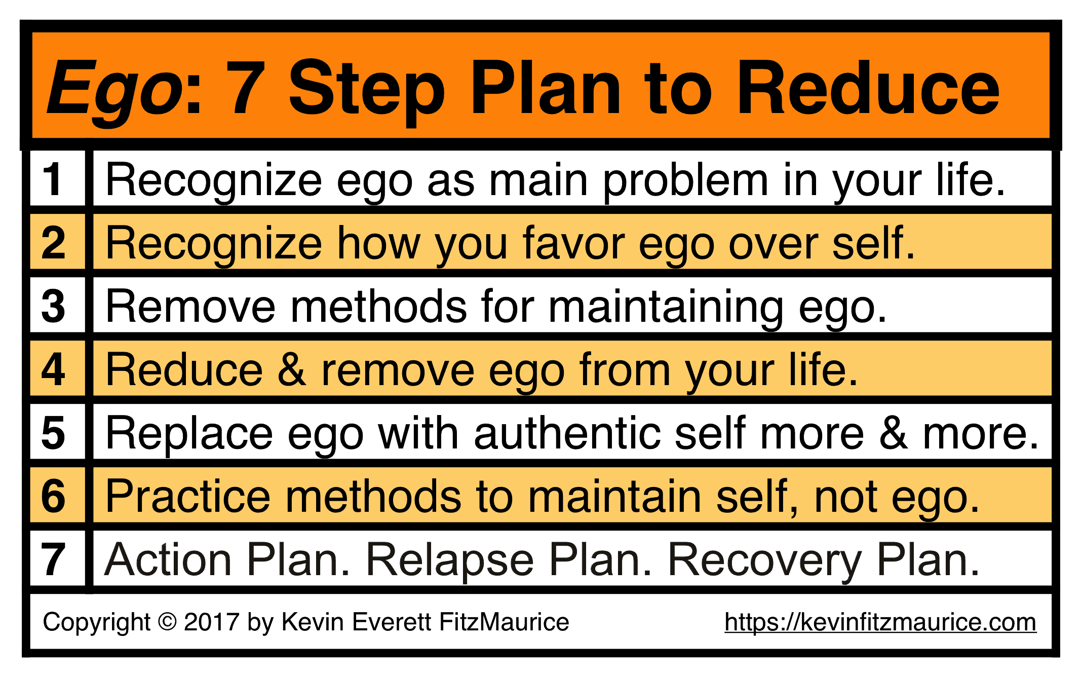 7 Step Plan to Reduce Ego