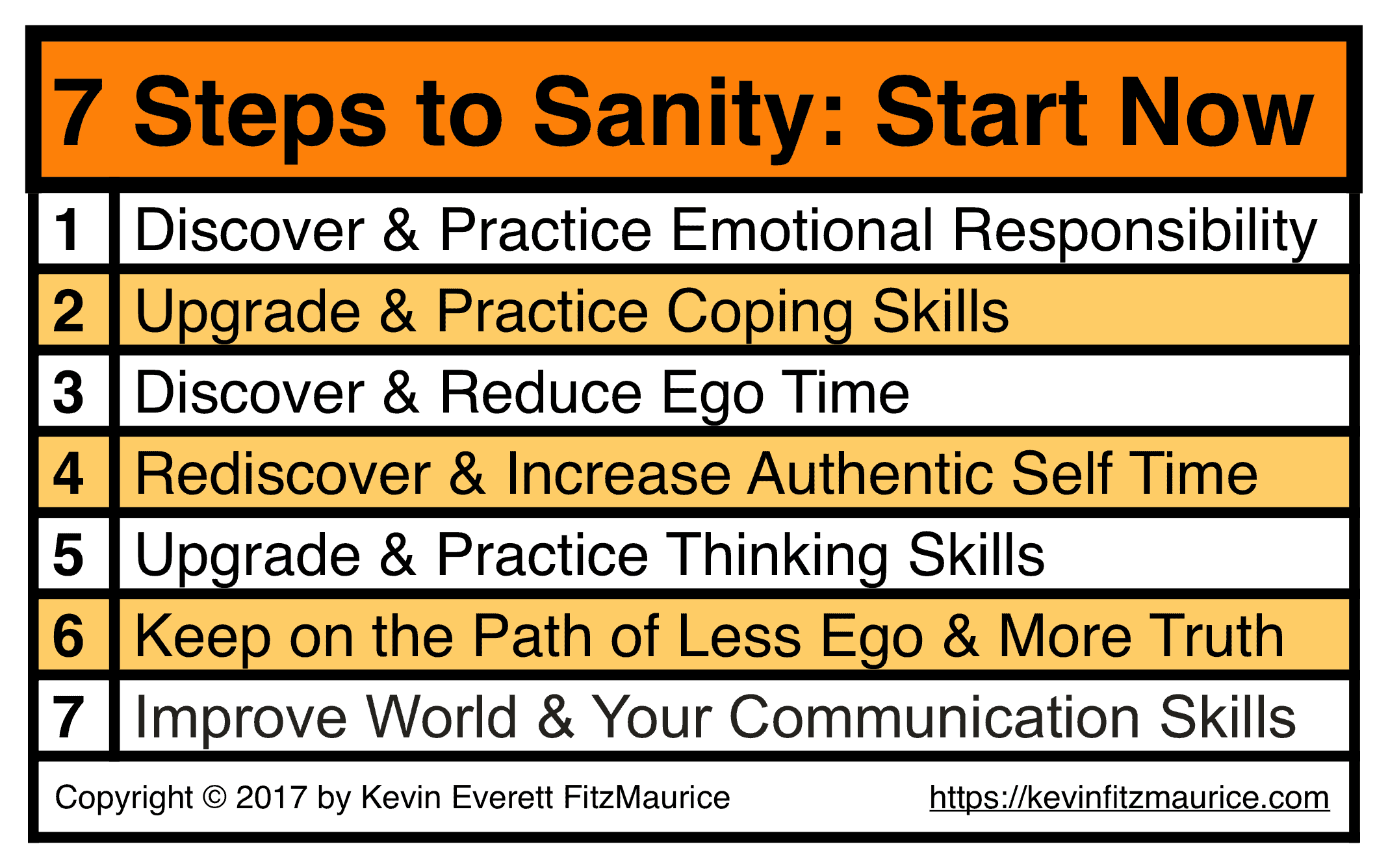 7 Steps to Sanity