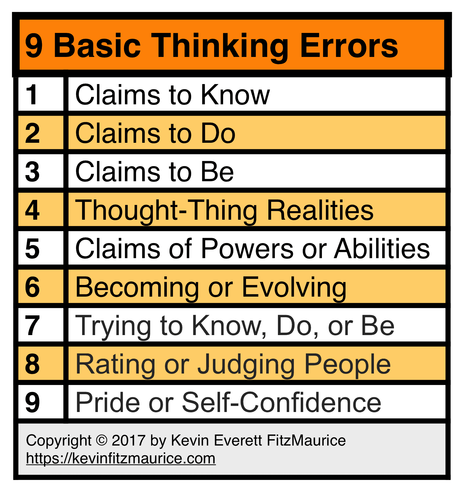 9 Basic Thinking Errors