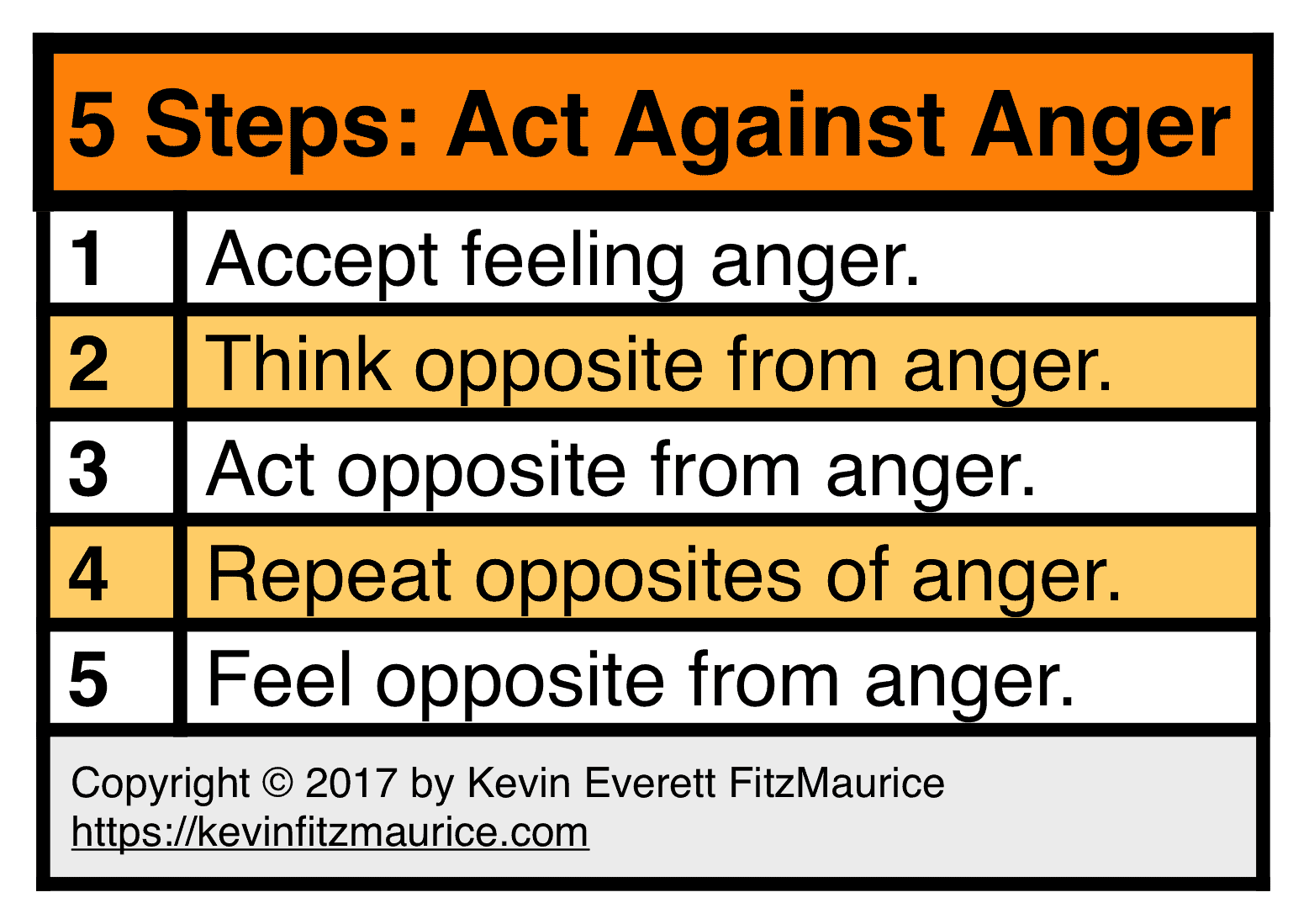 Act Against Anger