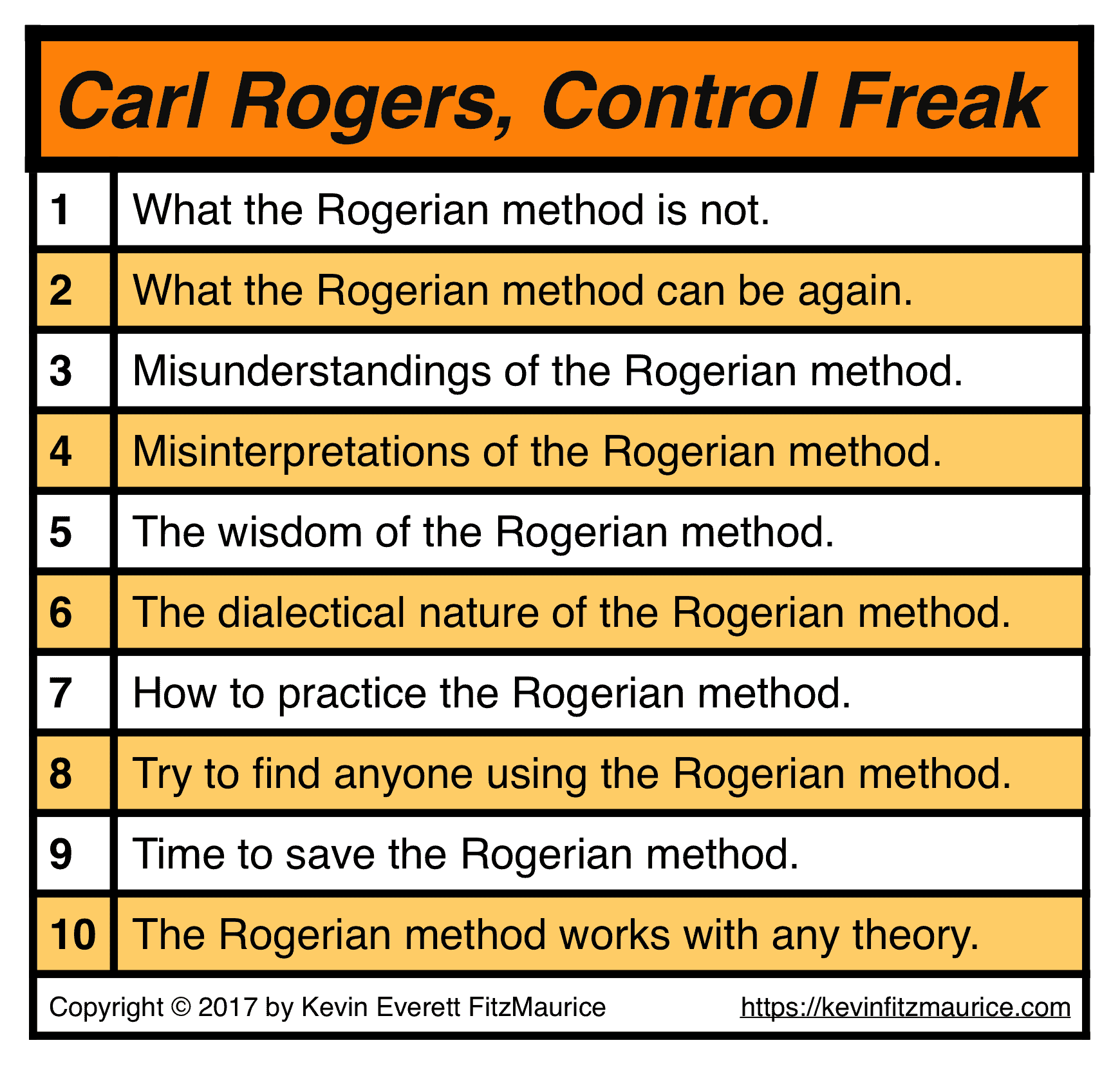 Carl Rogers, Control Freak points
