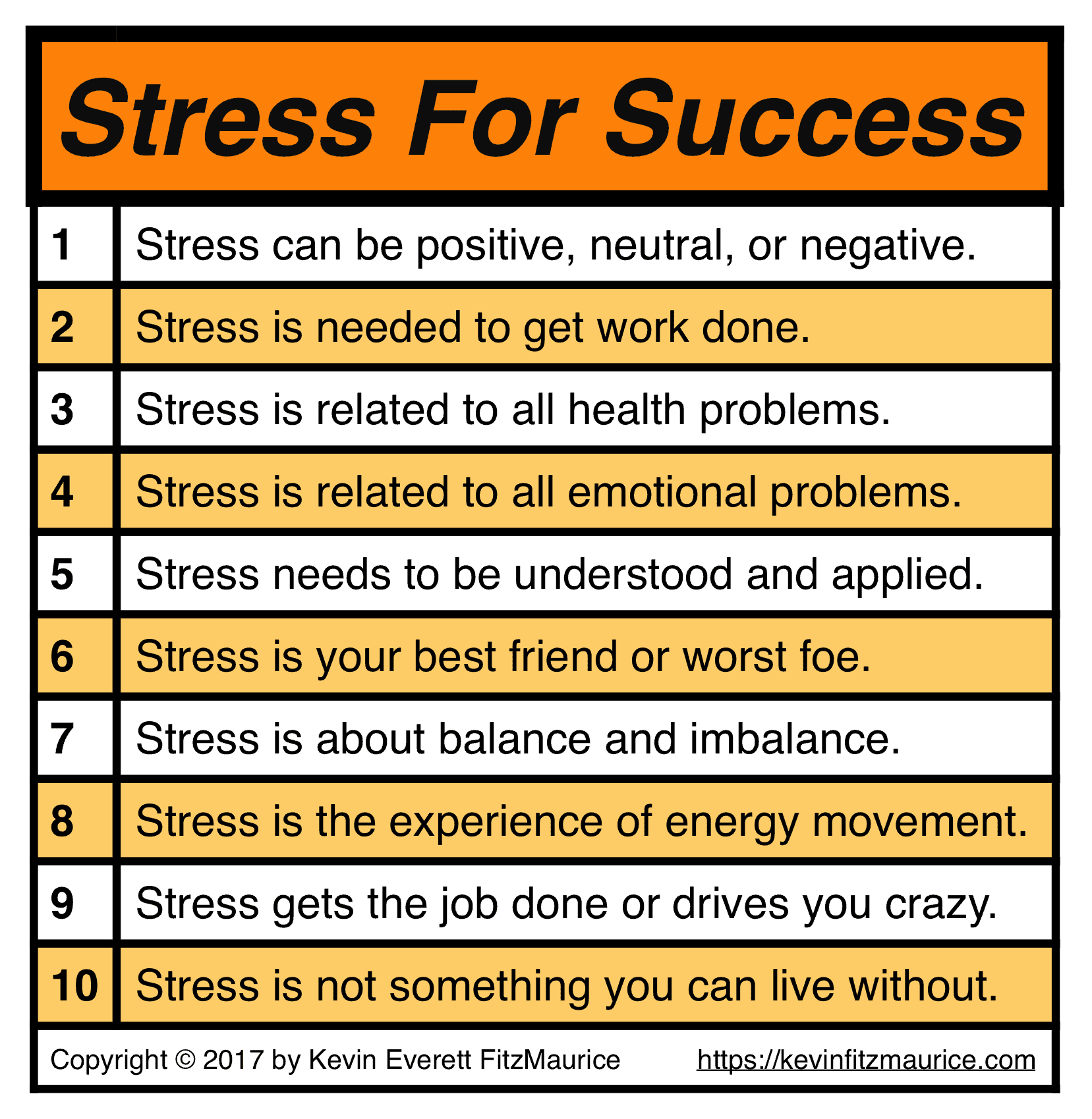 Stress for Success table of ideas