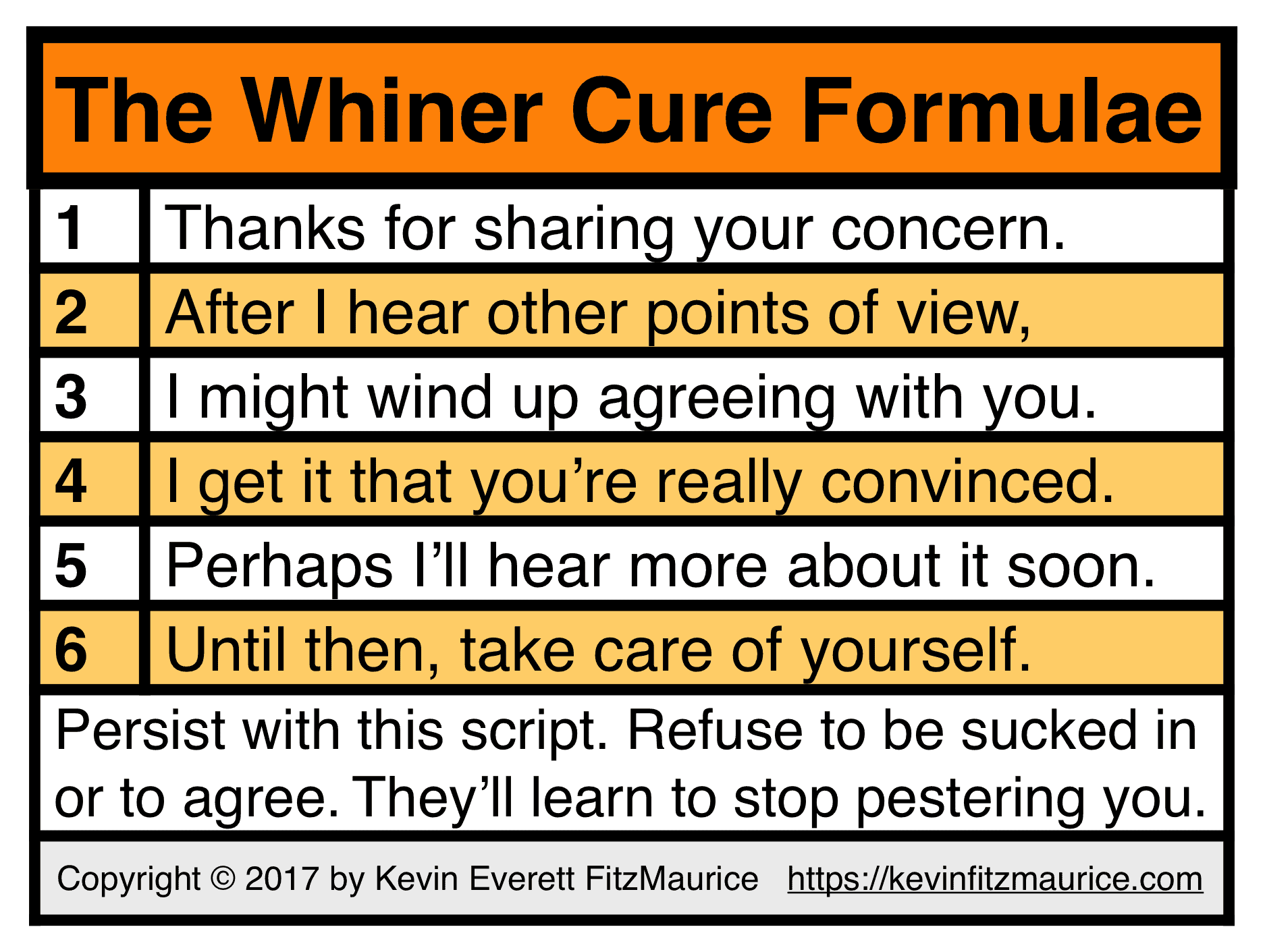 The Whiner Cure Formulae