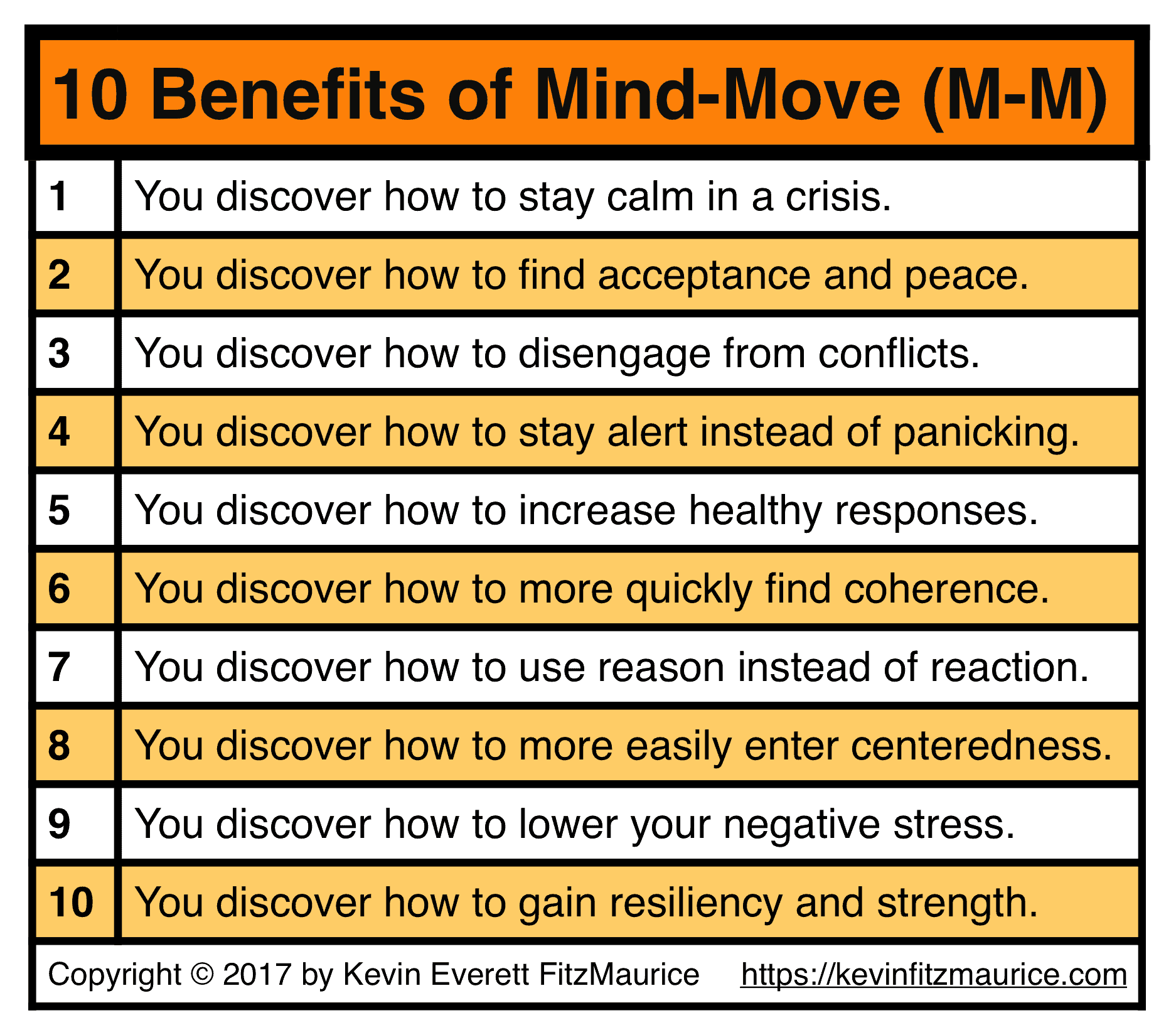 10 Benefits from Practicing Mind-Move