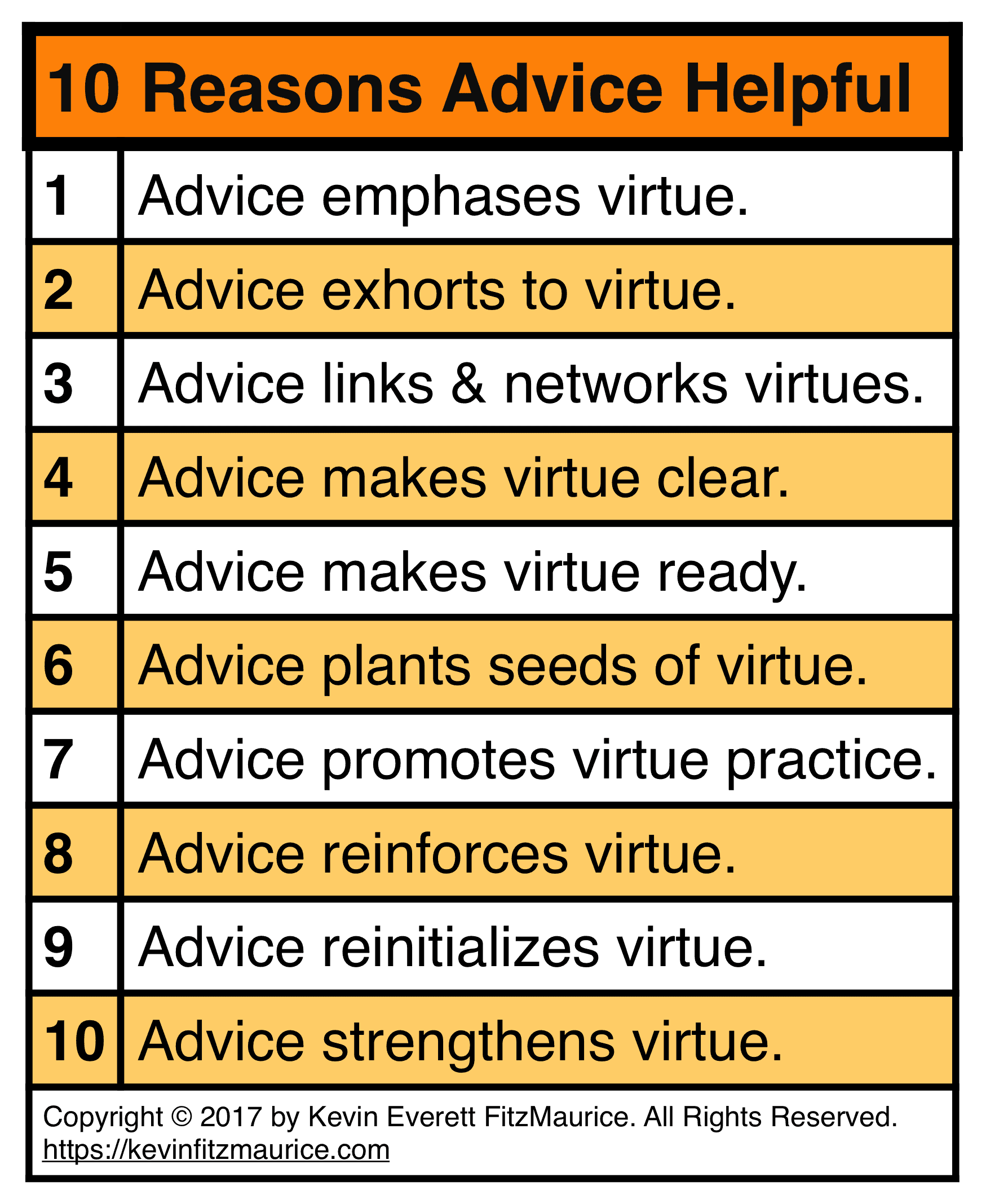 10 Reasons Advice Is Helpful