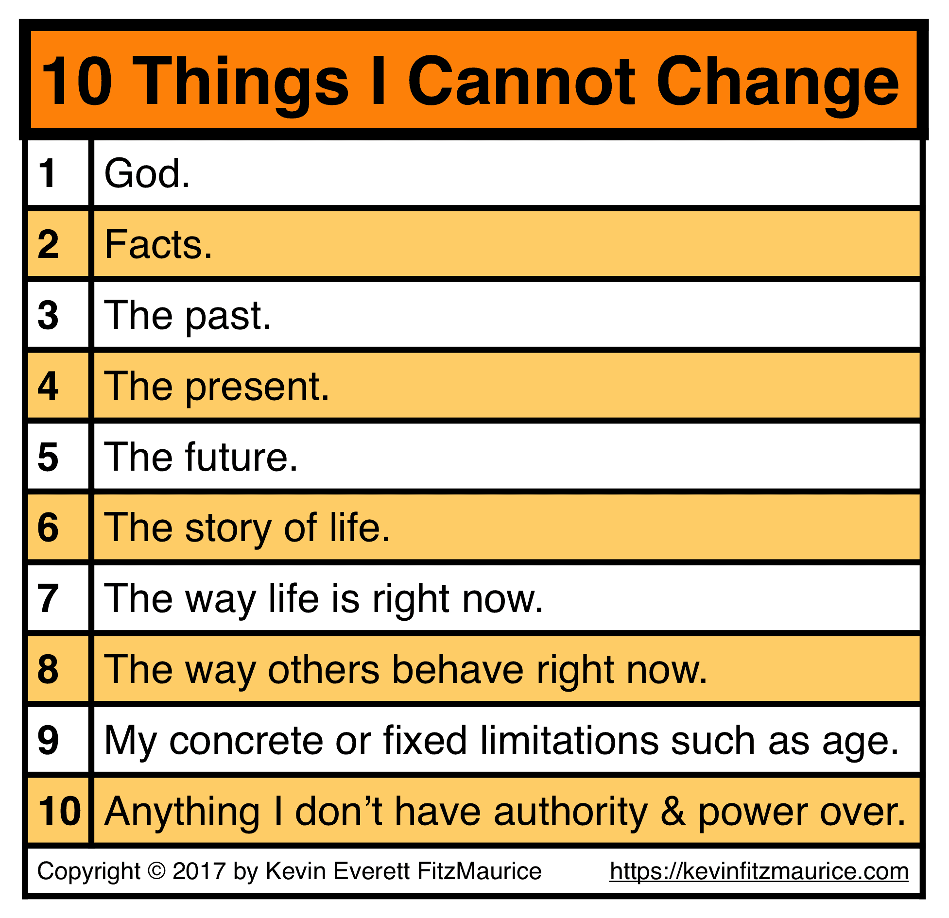 10 Things I Cannot Change