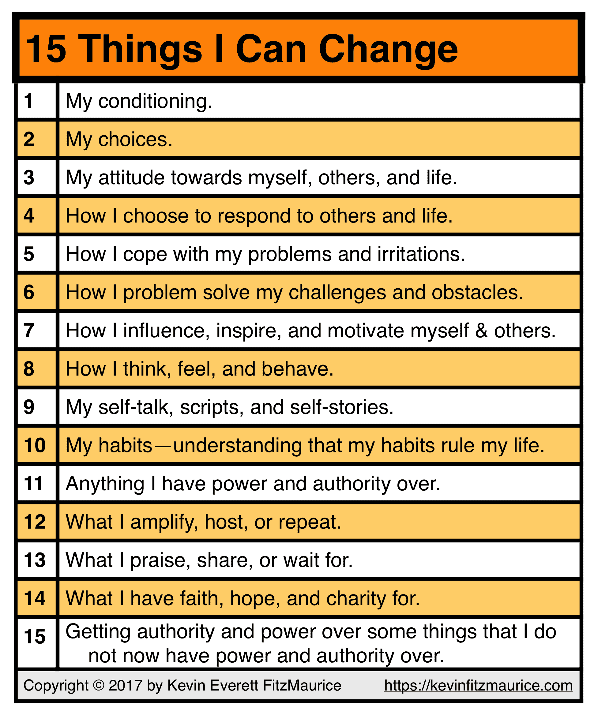 15 Things I Can Change