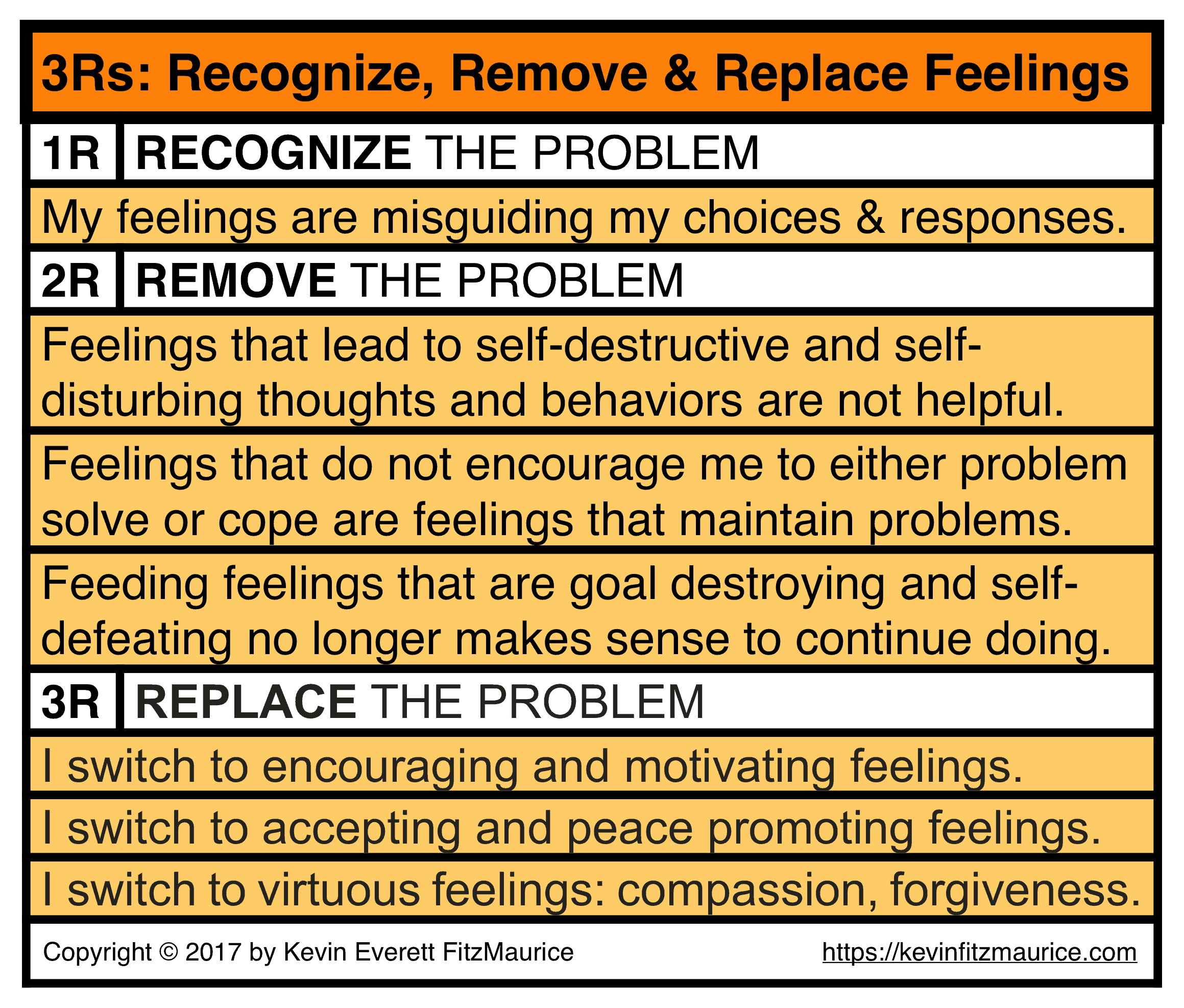 3Rs Used to Replace Feelings