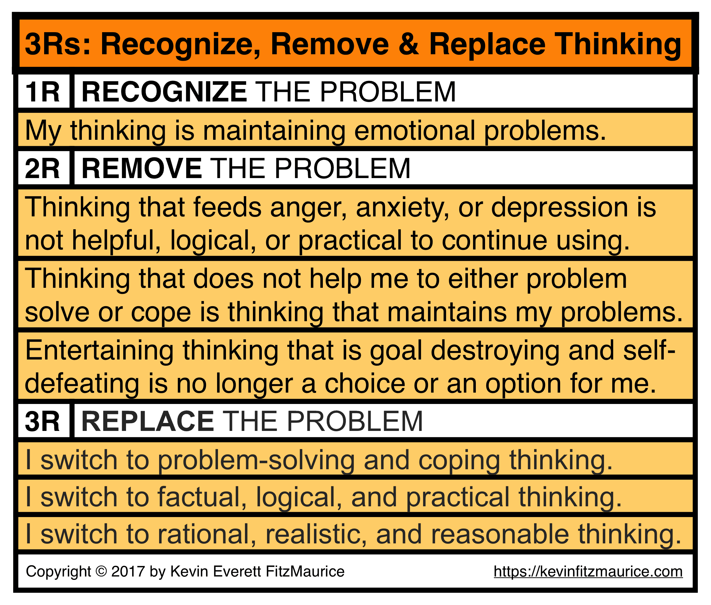 3RS Used to Replace Thinking