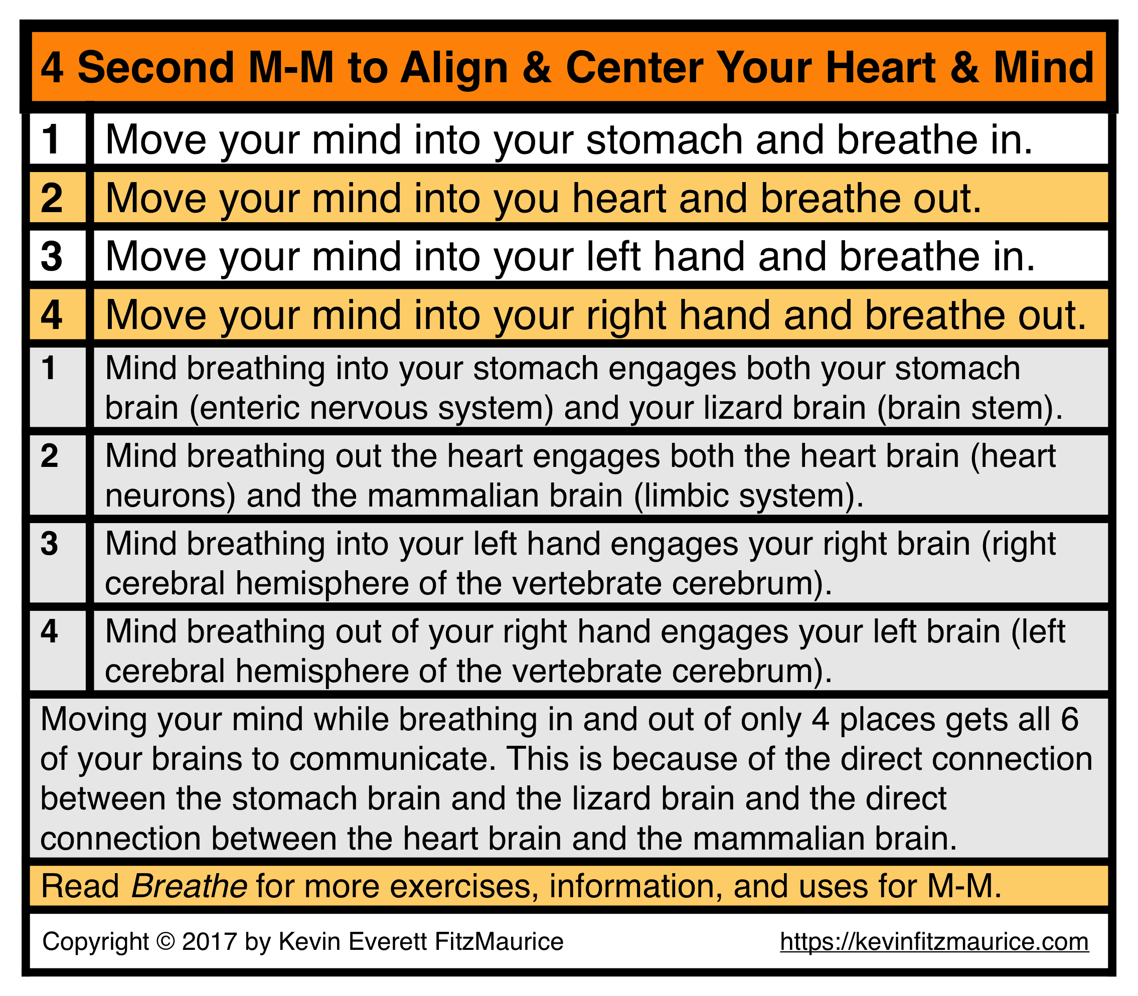 4 Second to M-M Heart & Mind into Alignment