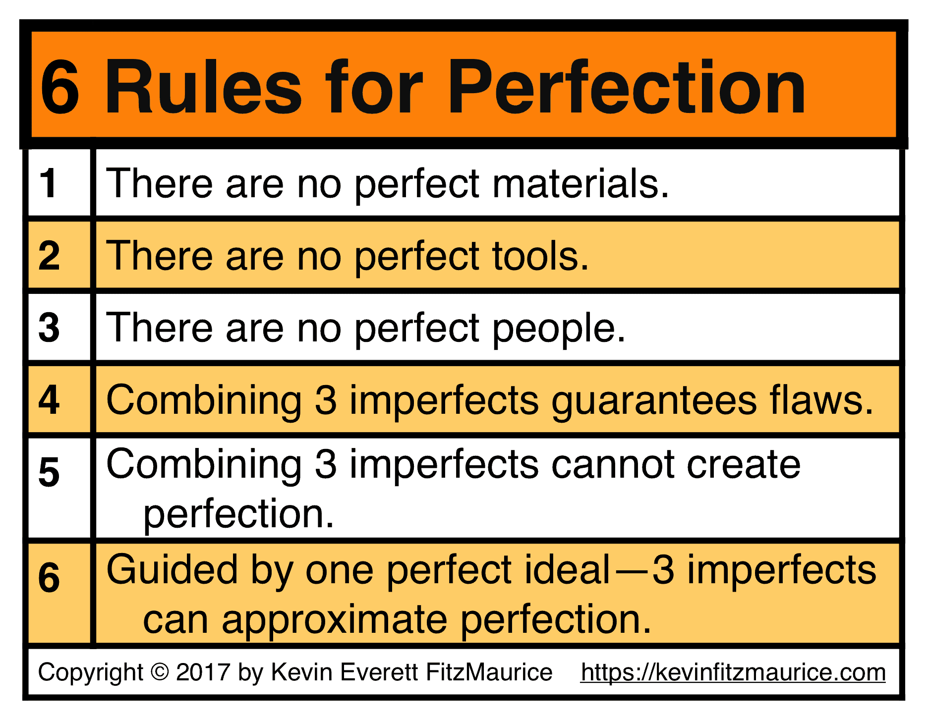 6 Rules for Perfection