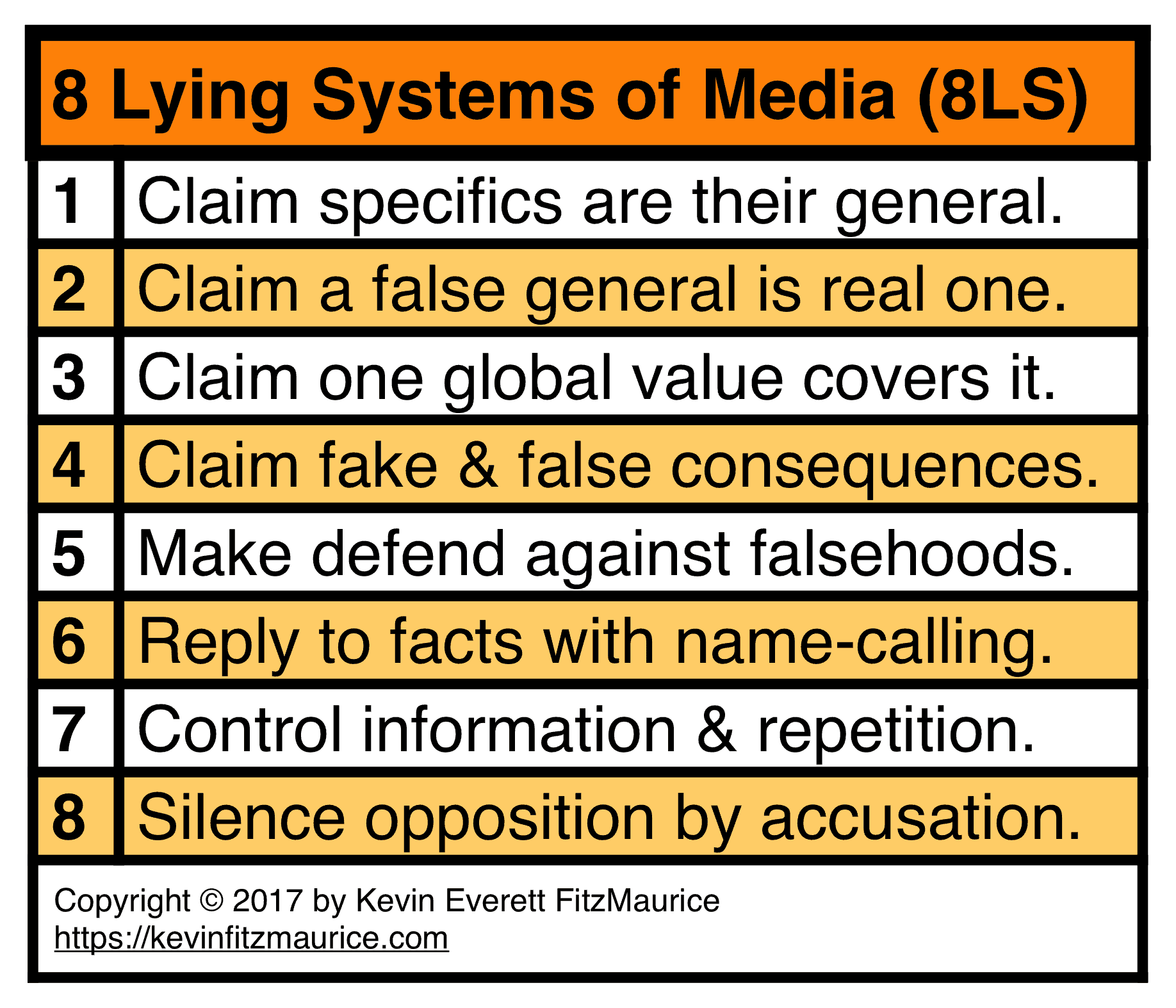 8 Lying Systems of Media