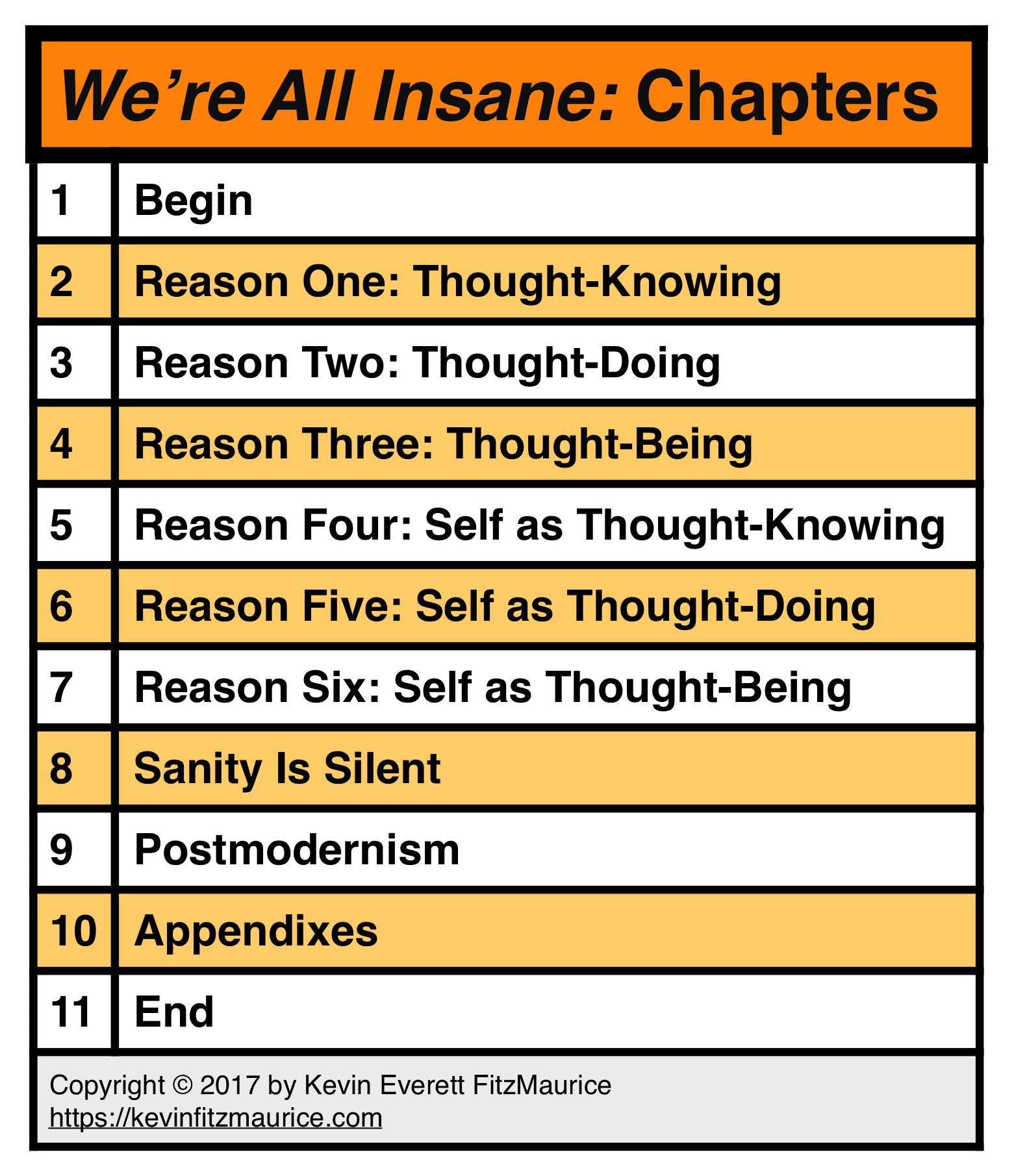 We're All Insane List of Chapters
