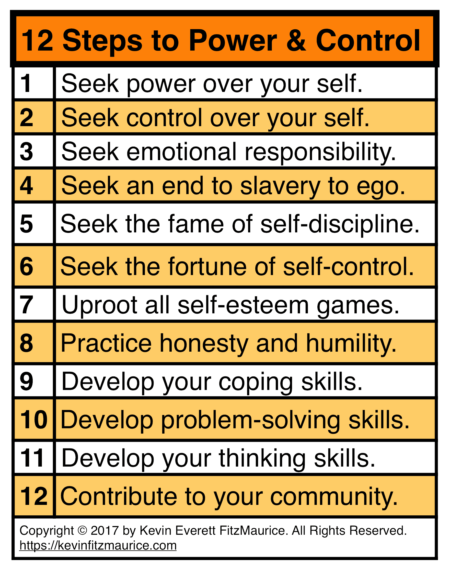 12 Steps to Power & Control