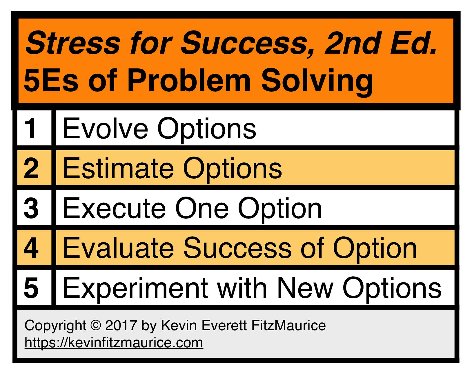5Es of Problem Solving
