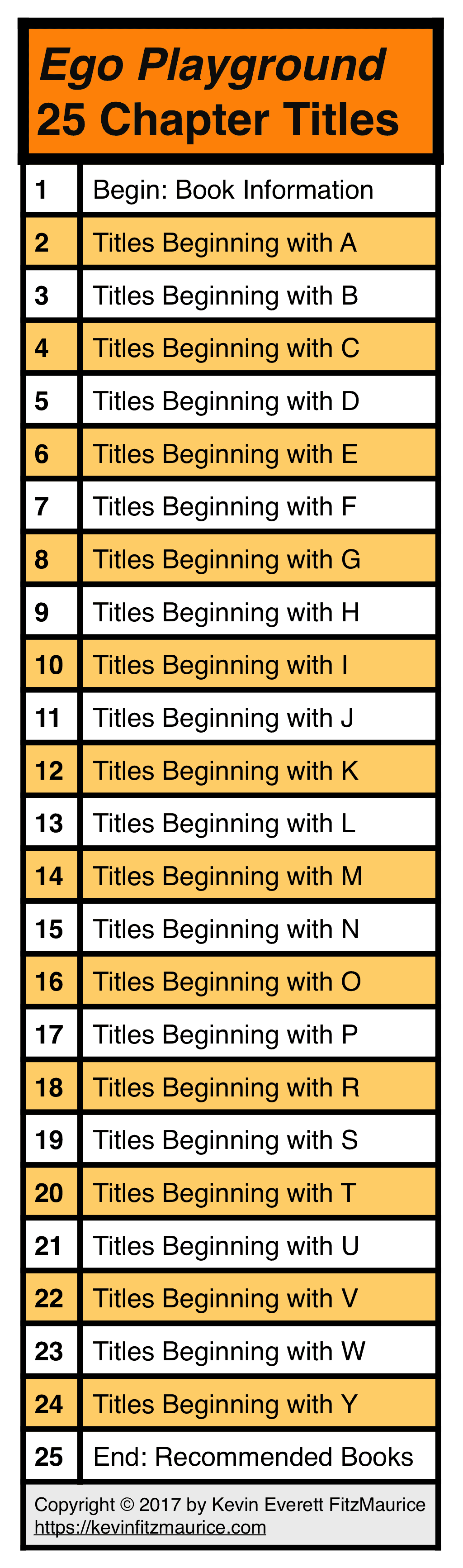 Ego Playground 25 Chapter Titles
