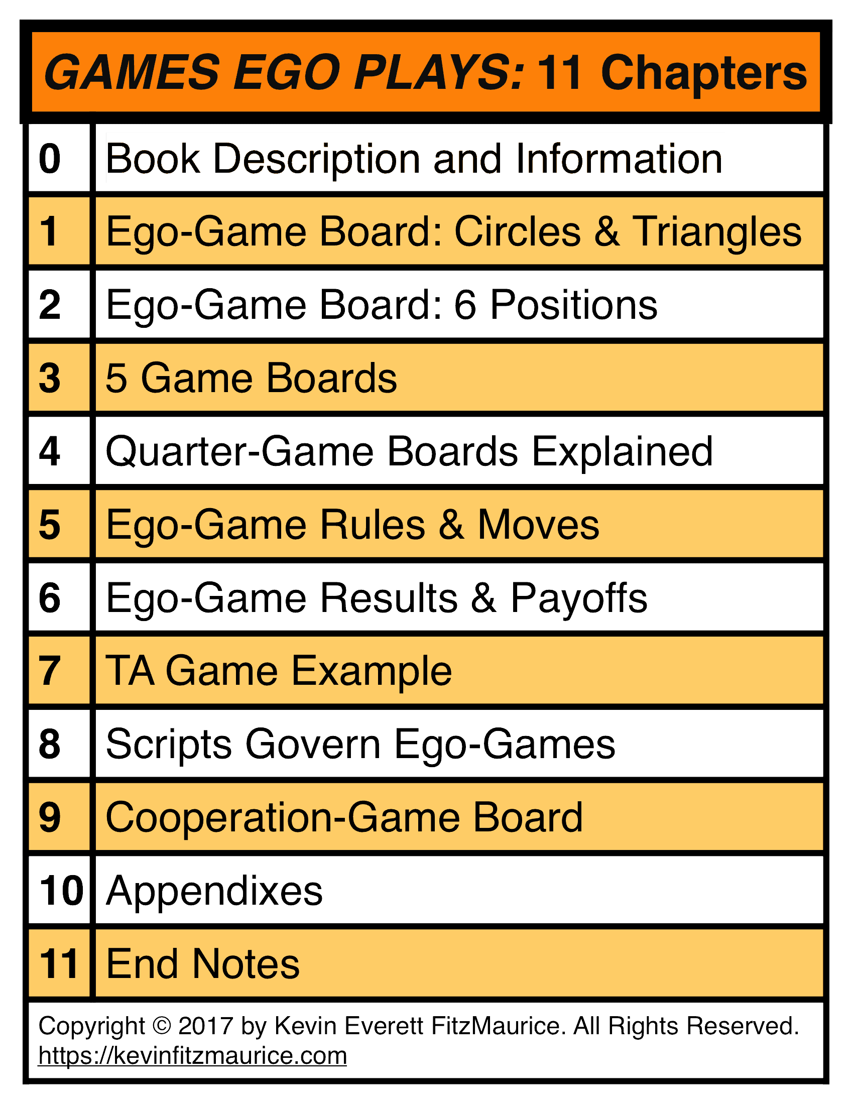 GAMES EGO PLAYS Table of Chapters