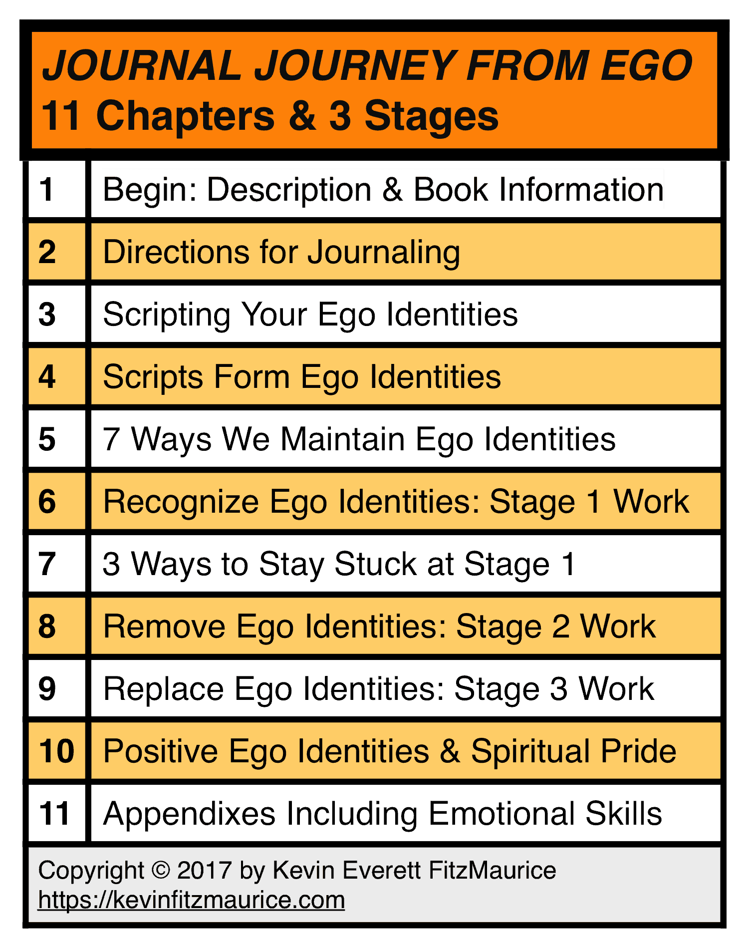 Journal Journey from Ego Chapters