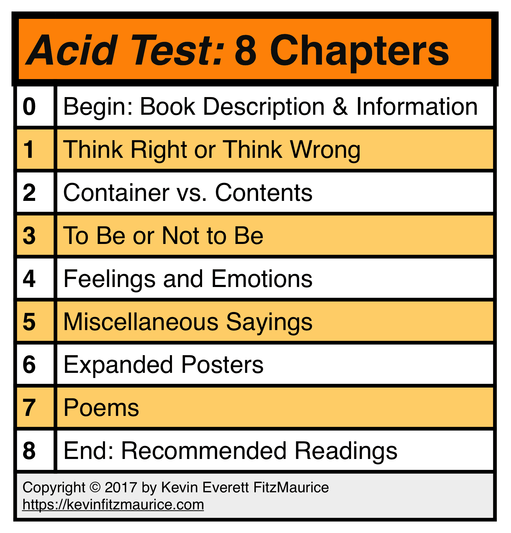ACID TEST 8 Chapters