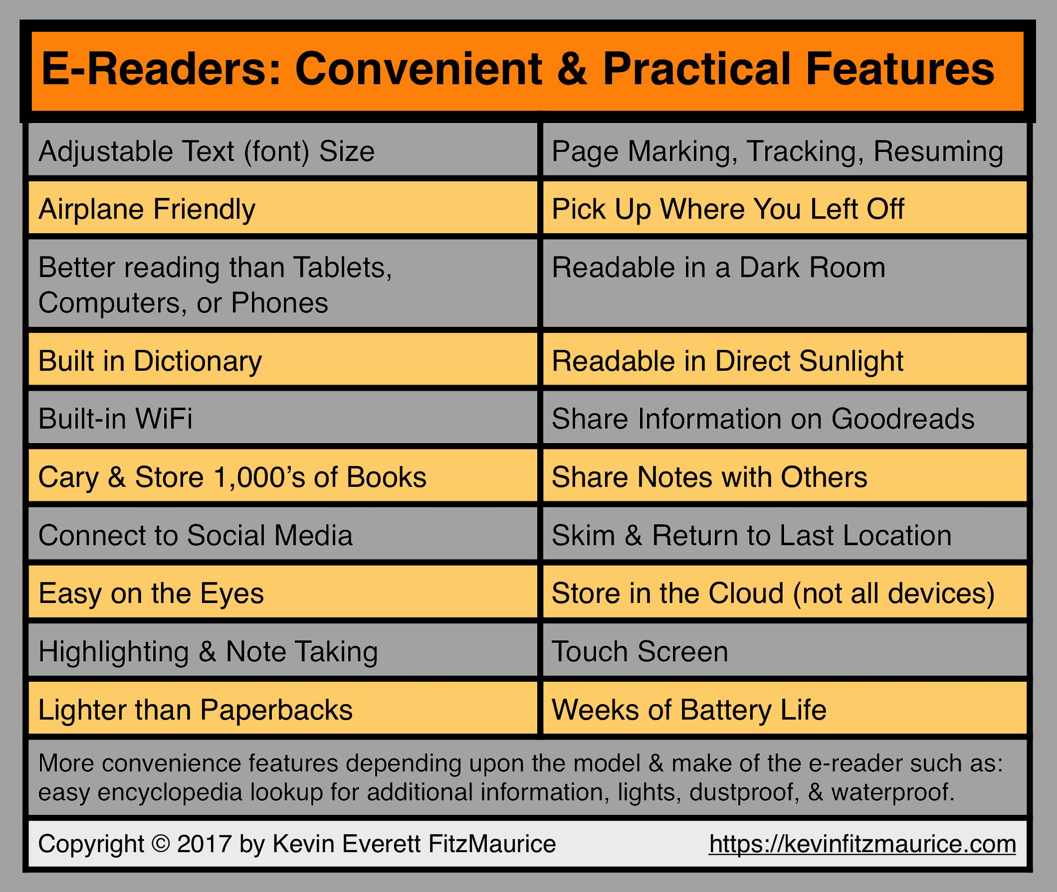 E-Readers Are Convenient & Practical