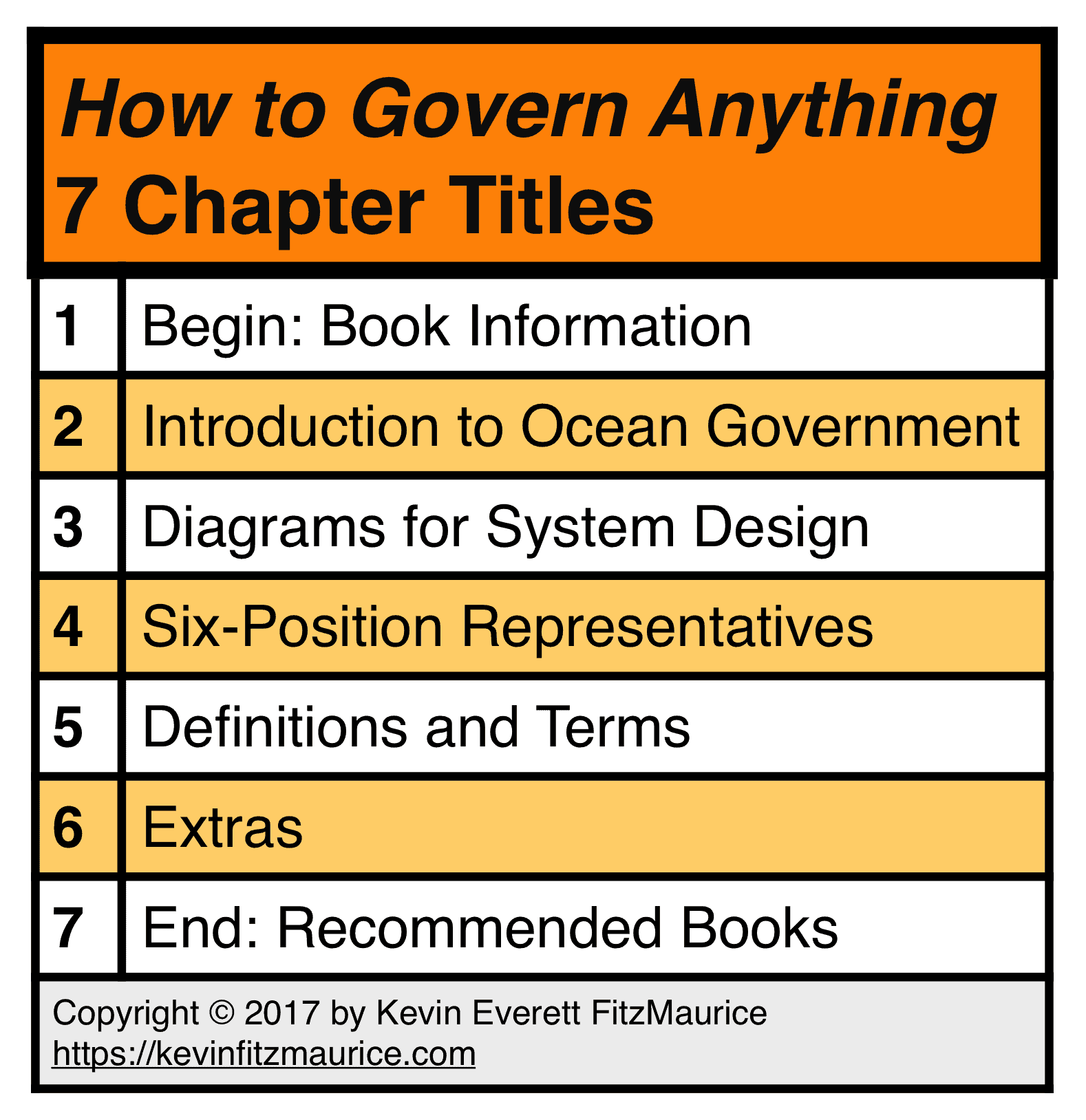 How to Govern Anything Chapters