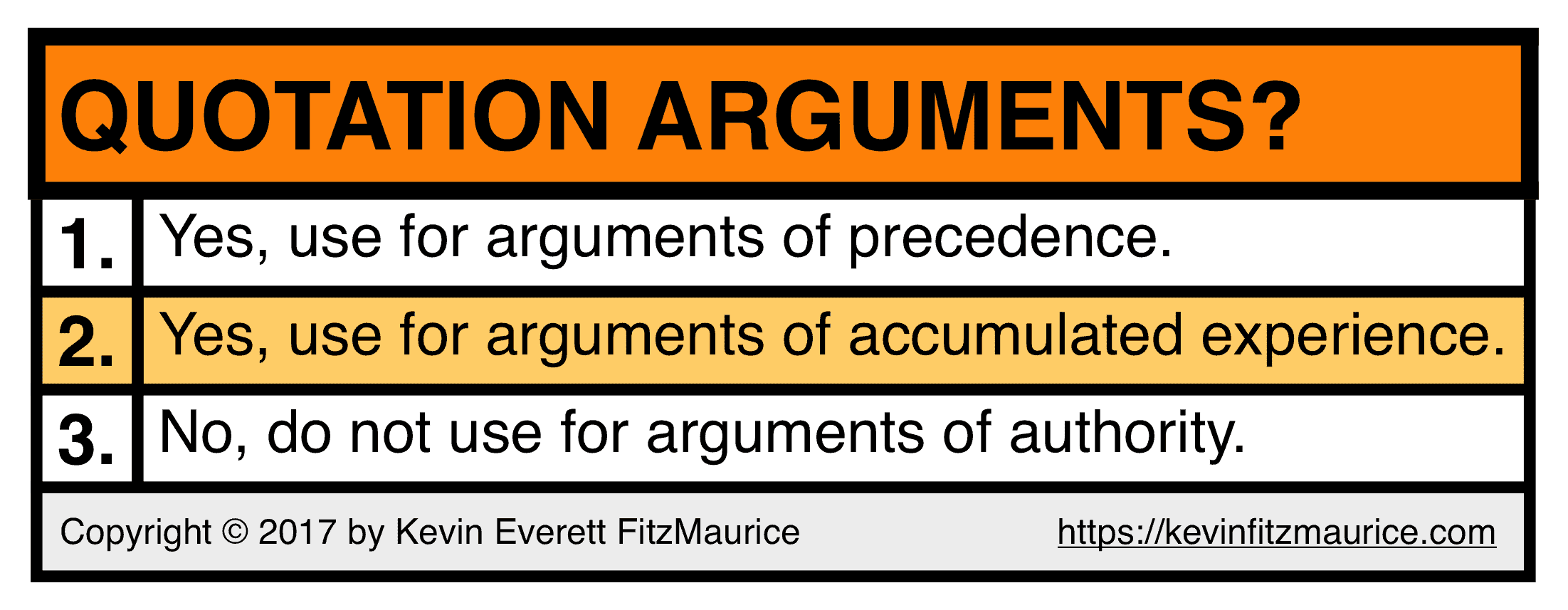 Quotations As Arguments