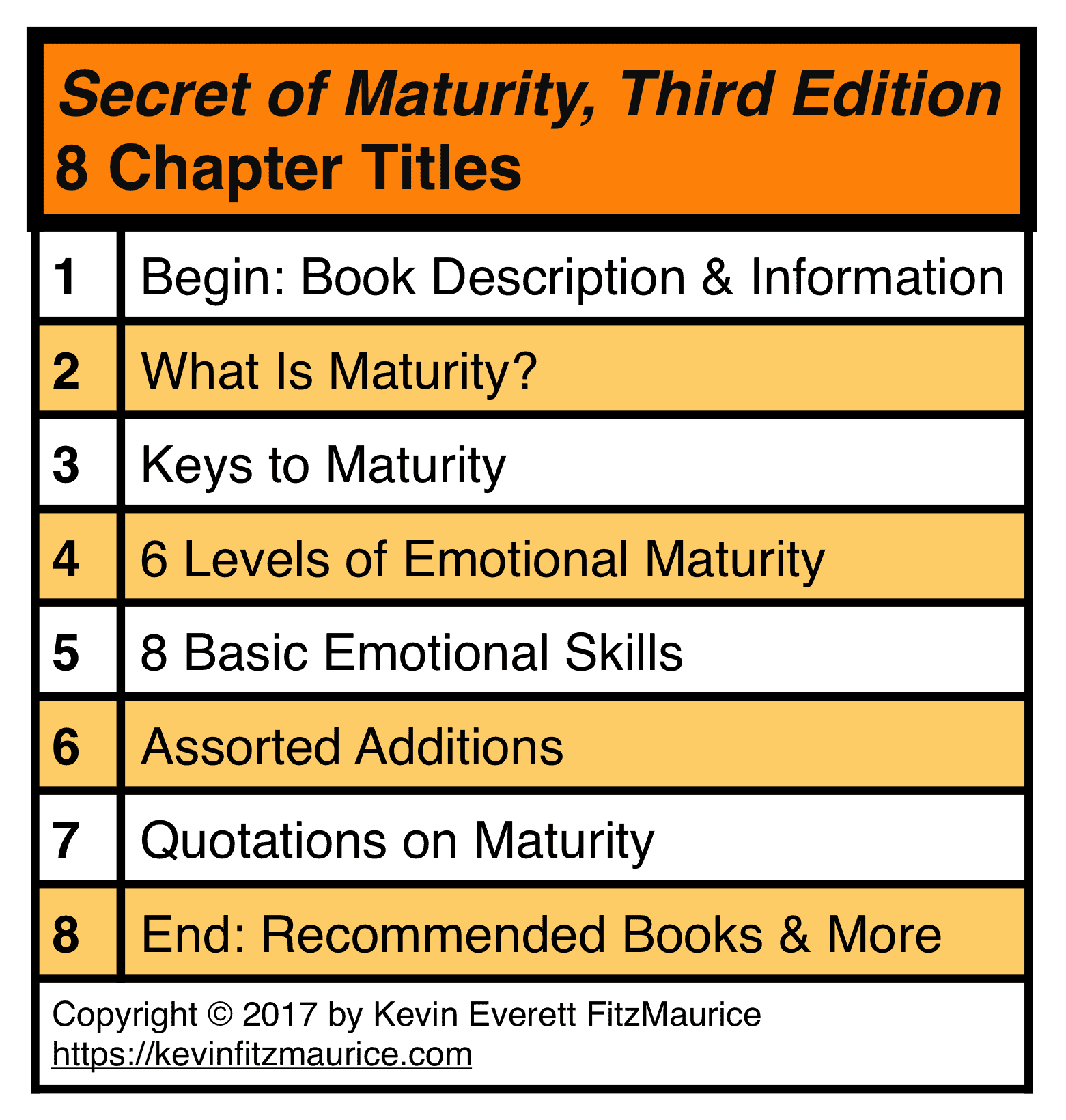 Secret of Maturity 8 Chapters