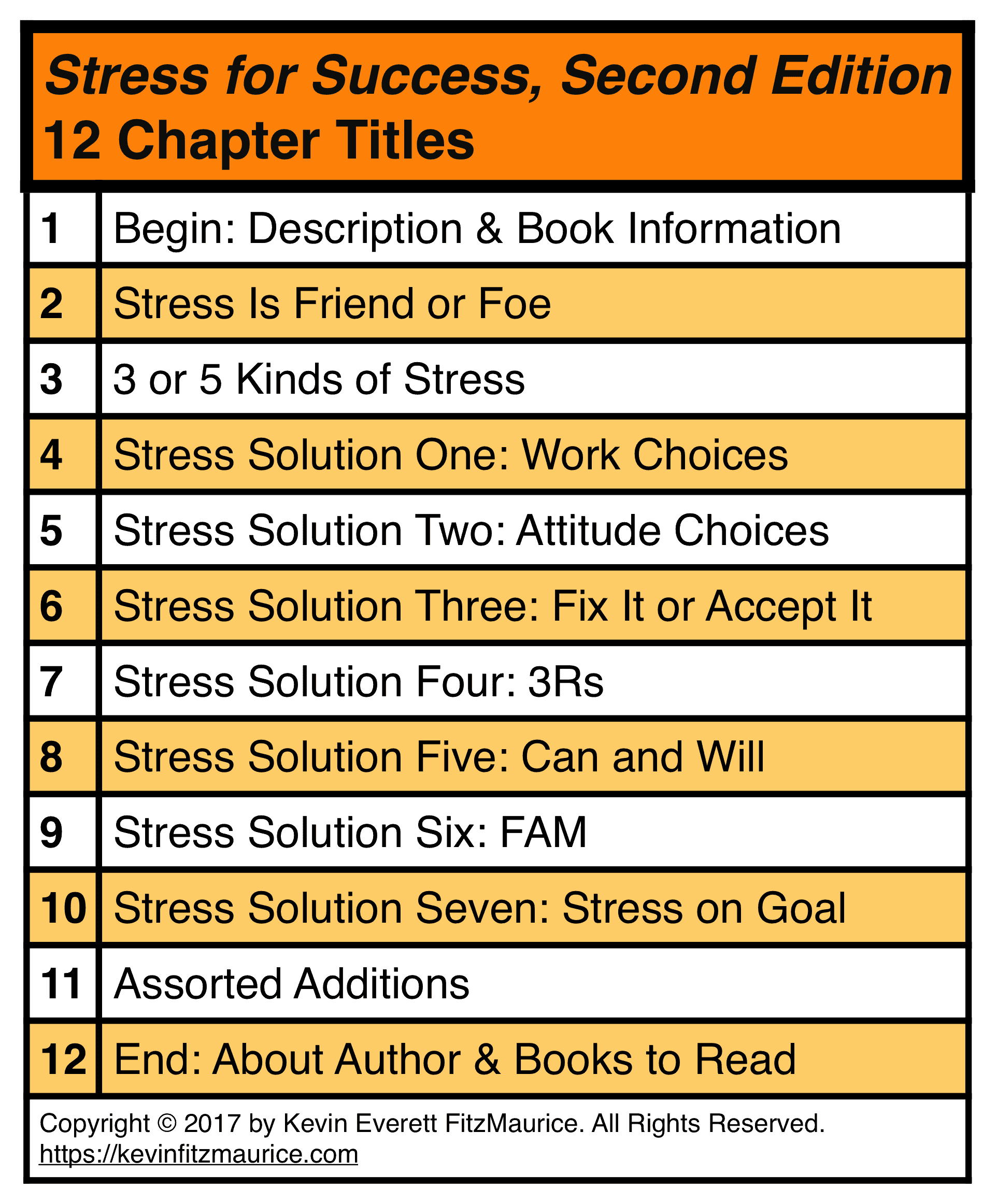 Stress for Success 12 Chapters