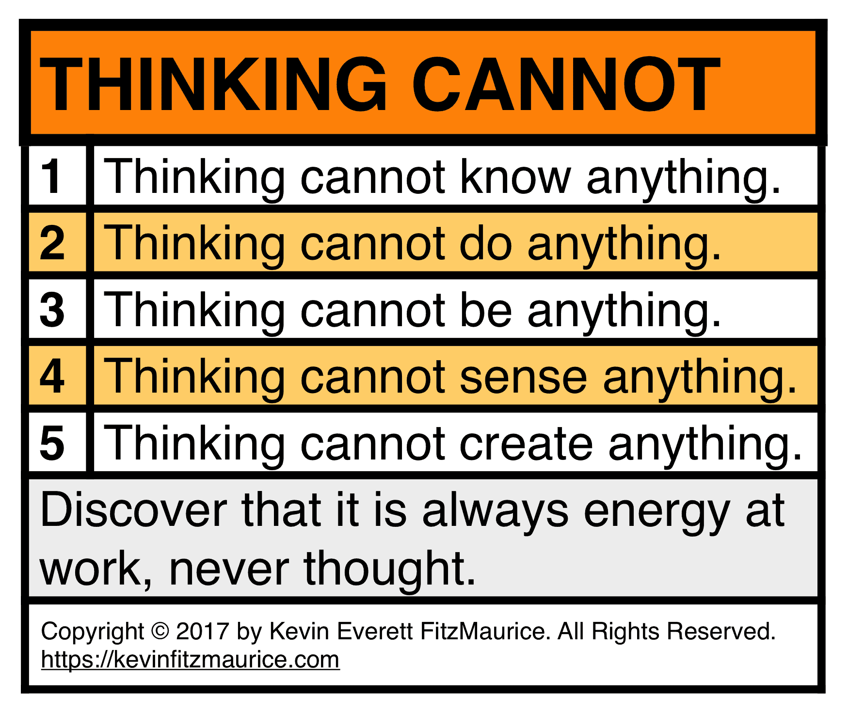Thinking Cannot but Energy Can