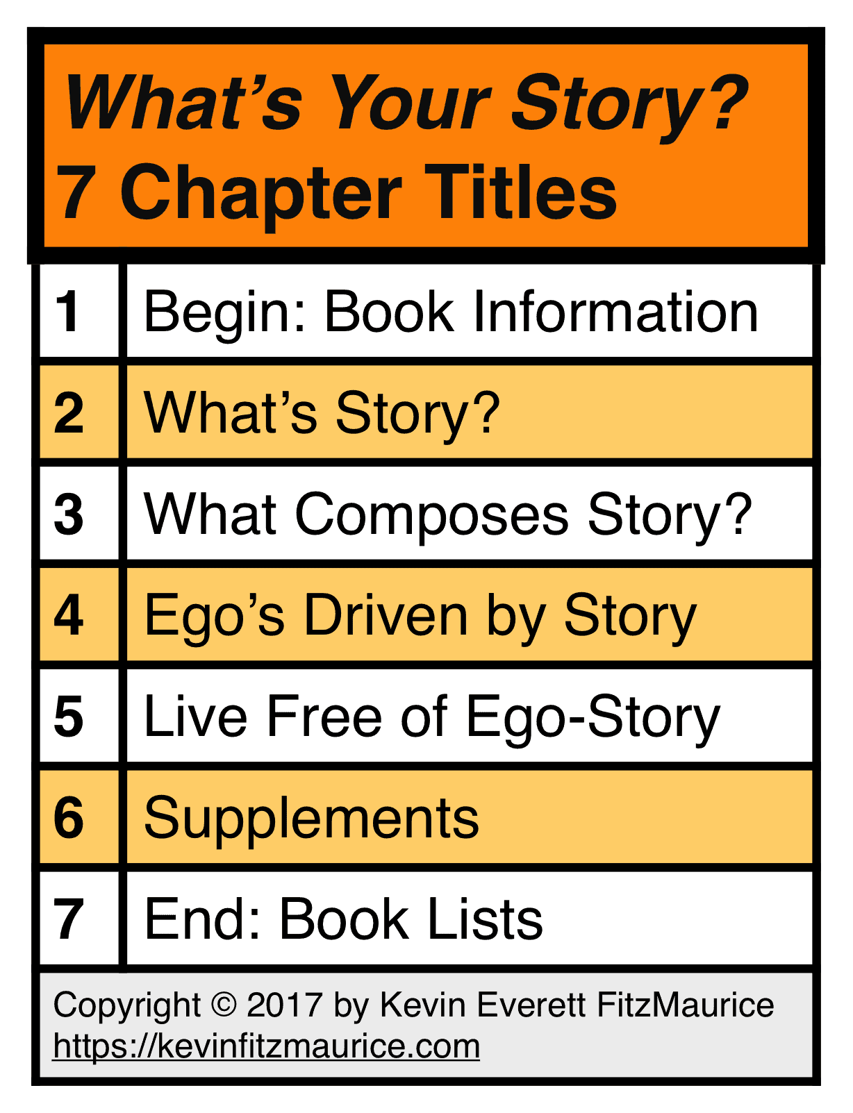 What's Your Story? 7 Chapter Titles