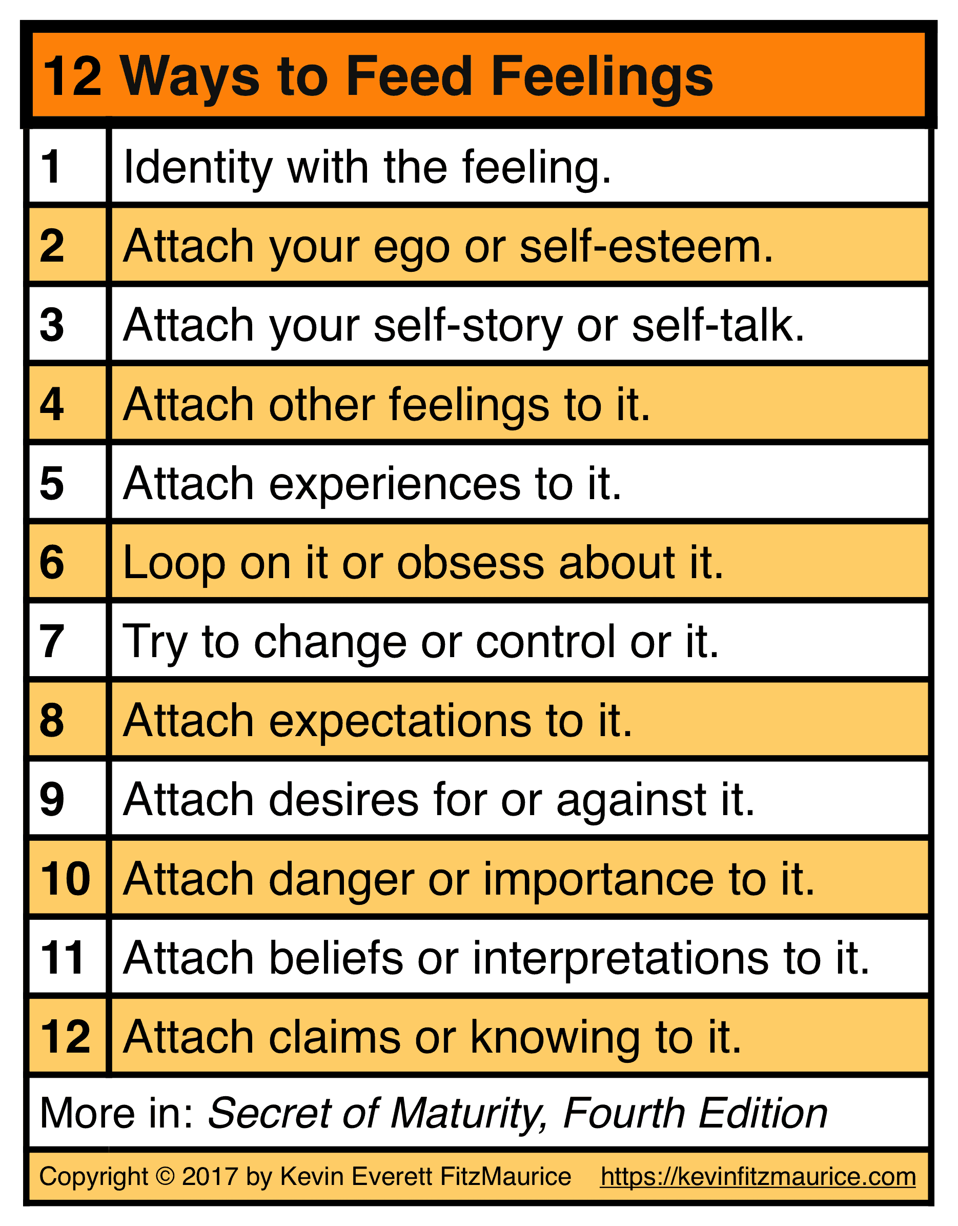 12 Ways to Feed Feelings