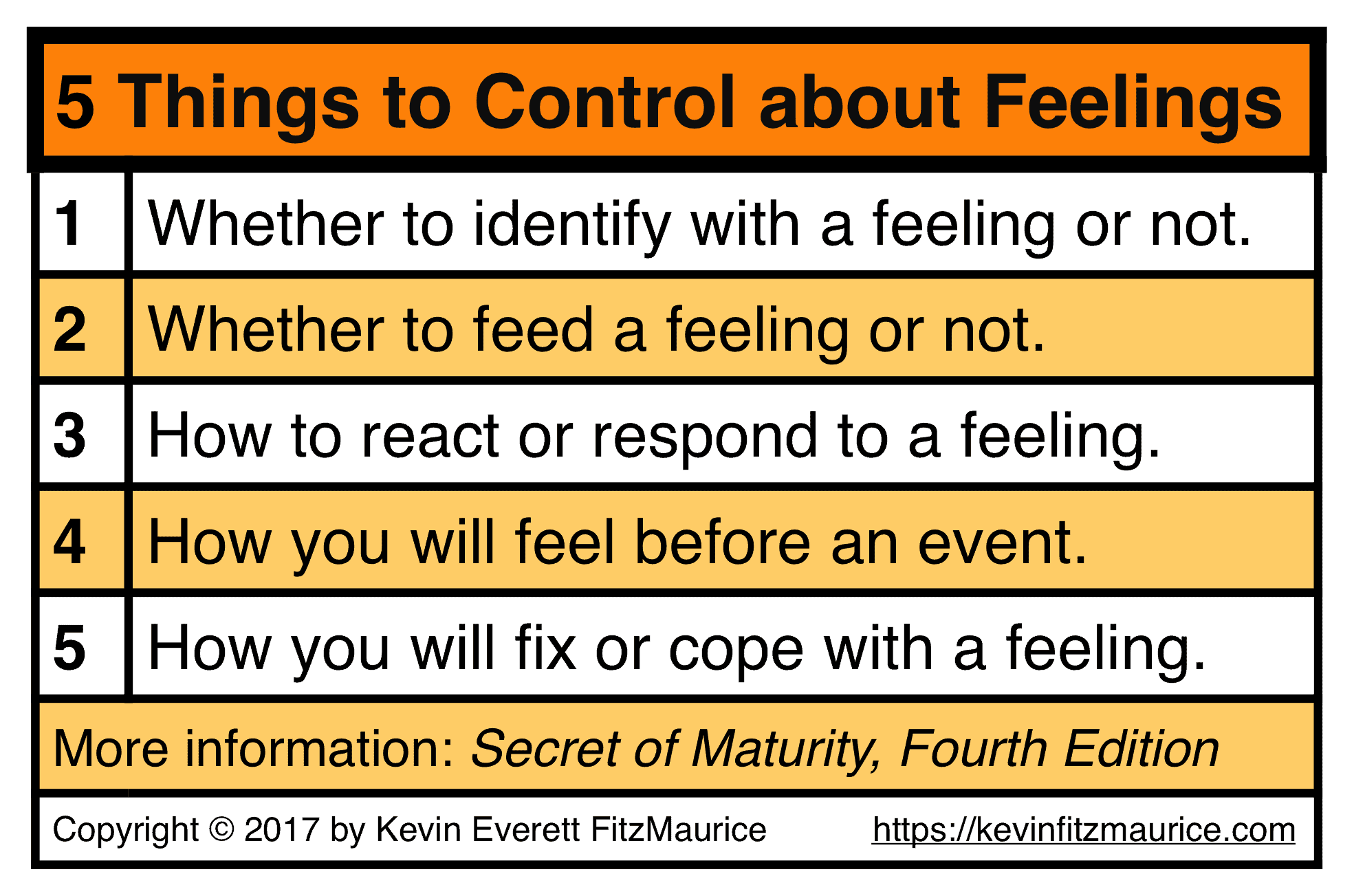 5 Ways to Control Feelings