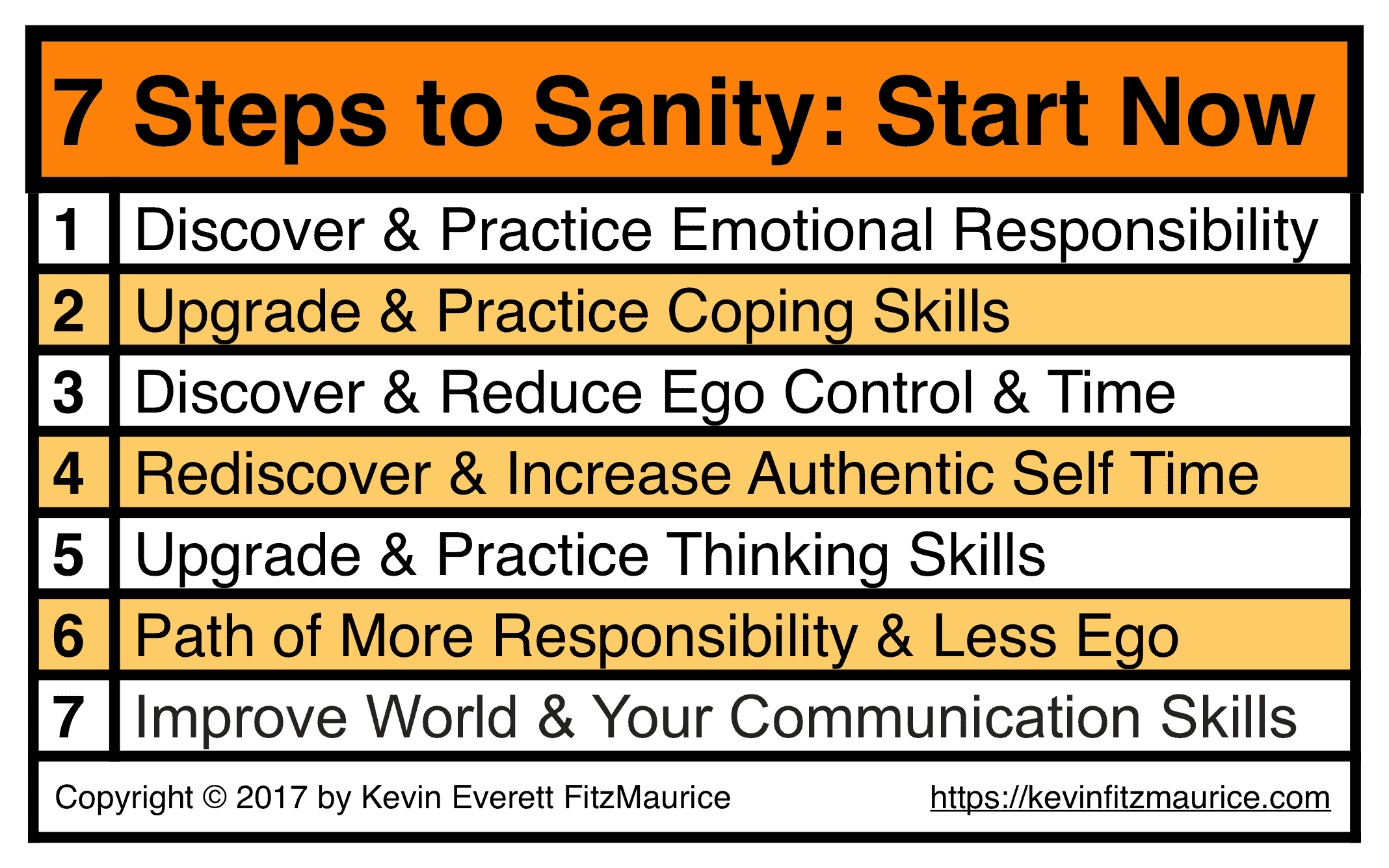 7 Steps to Take to Sanity