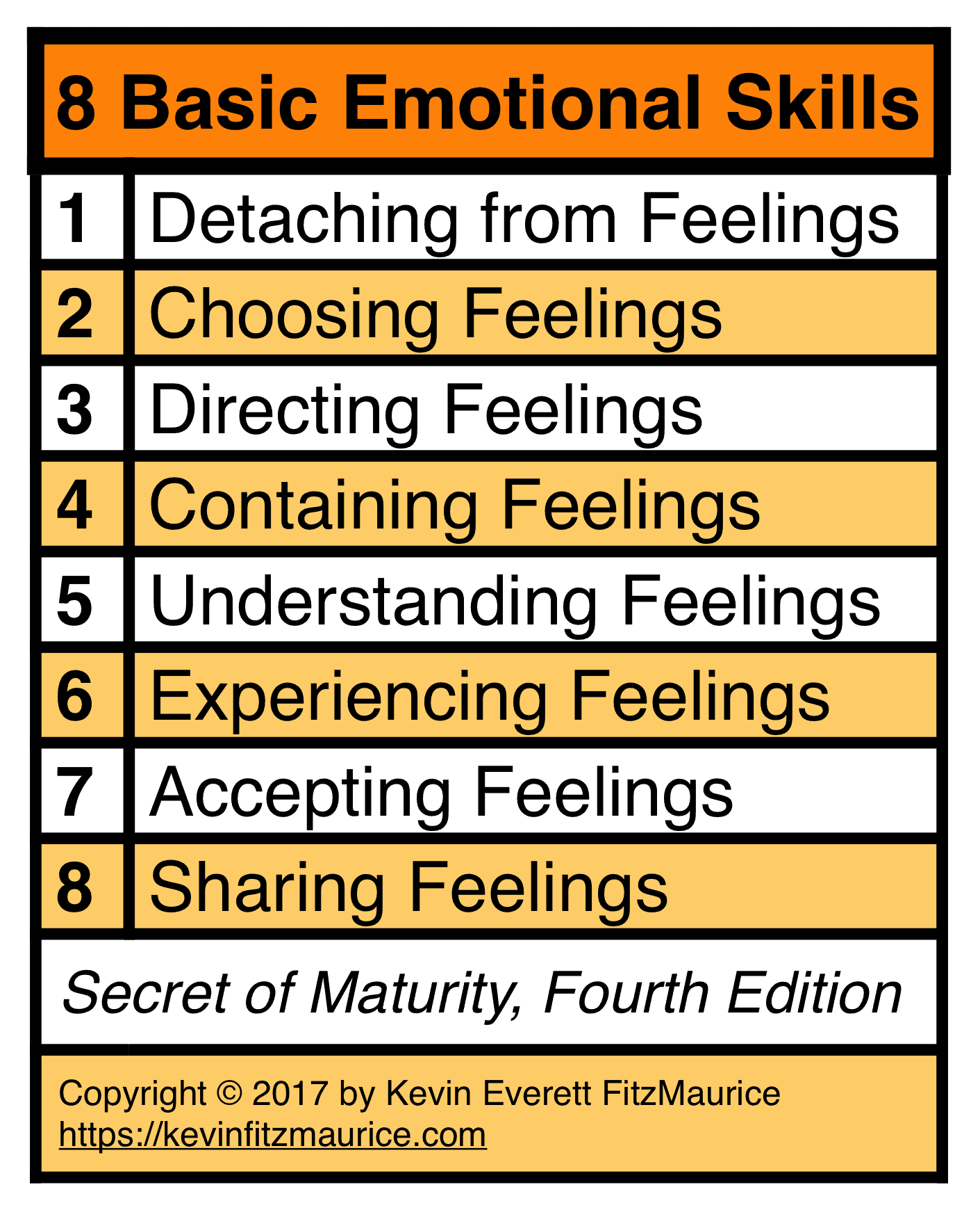 8 Basic Emotional Skills
