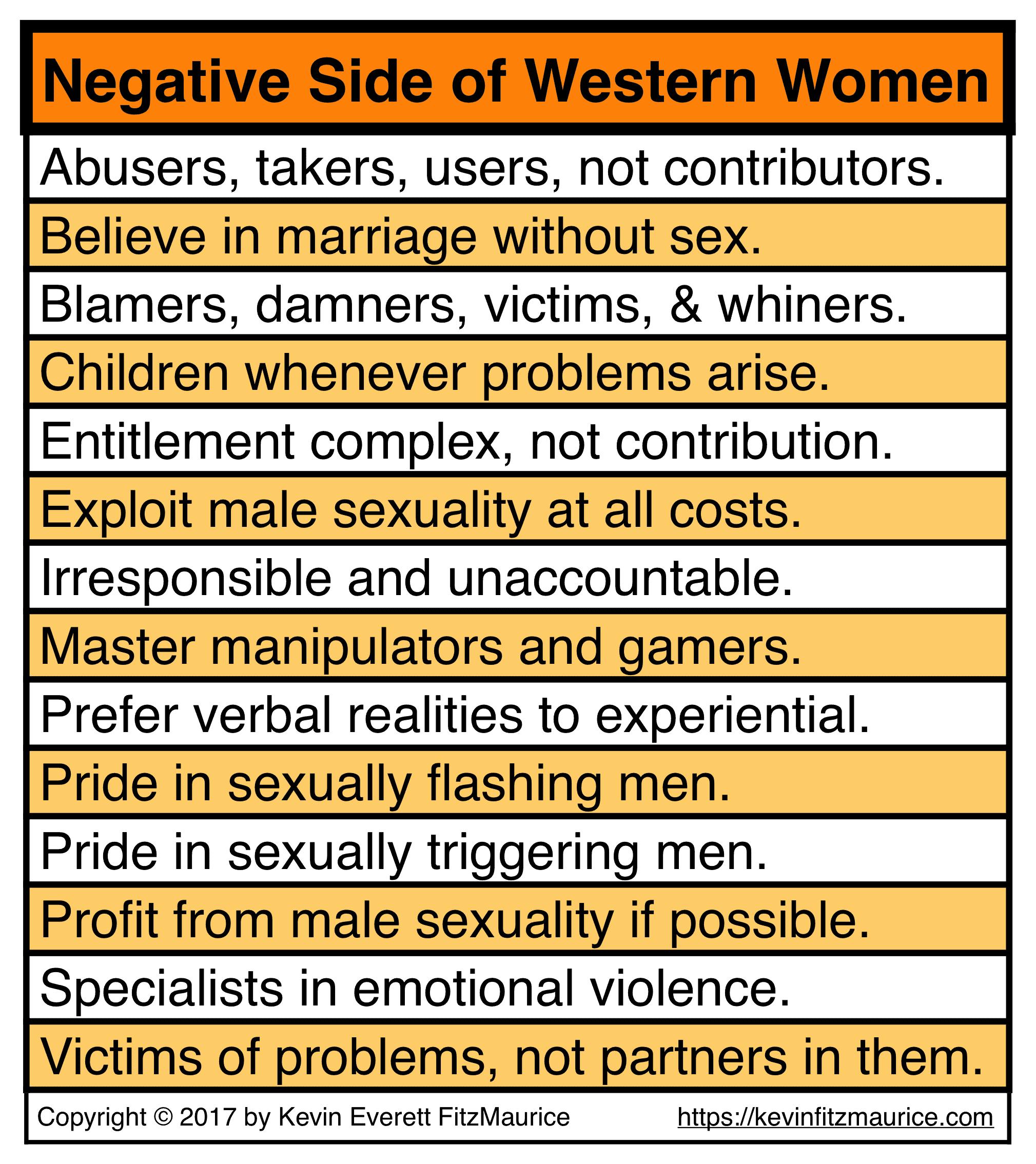 Western Women's Negative Side