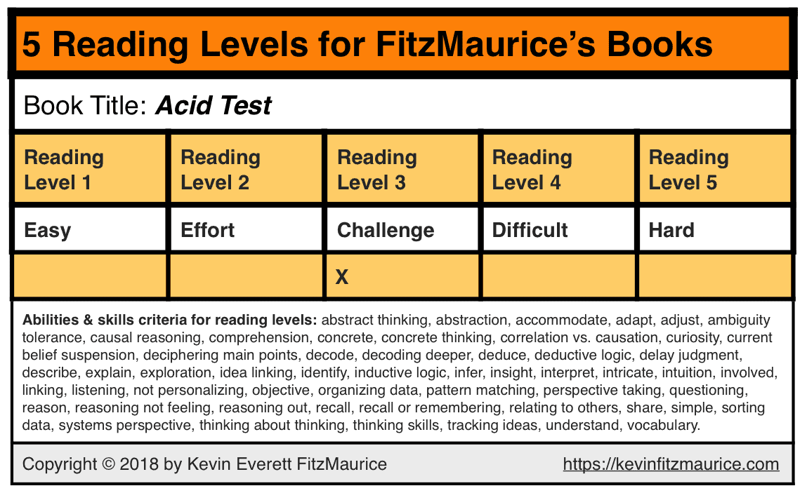 "Reading level for ""Acid Test"""