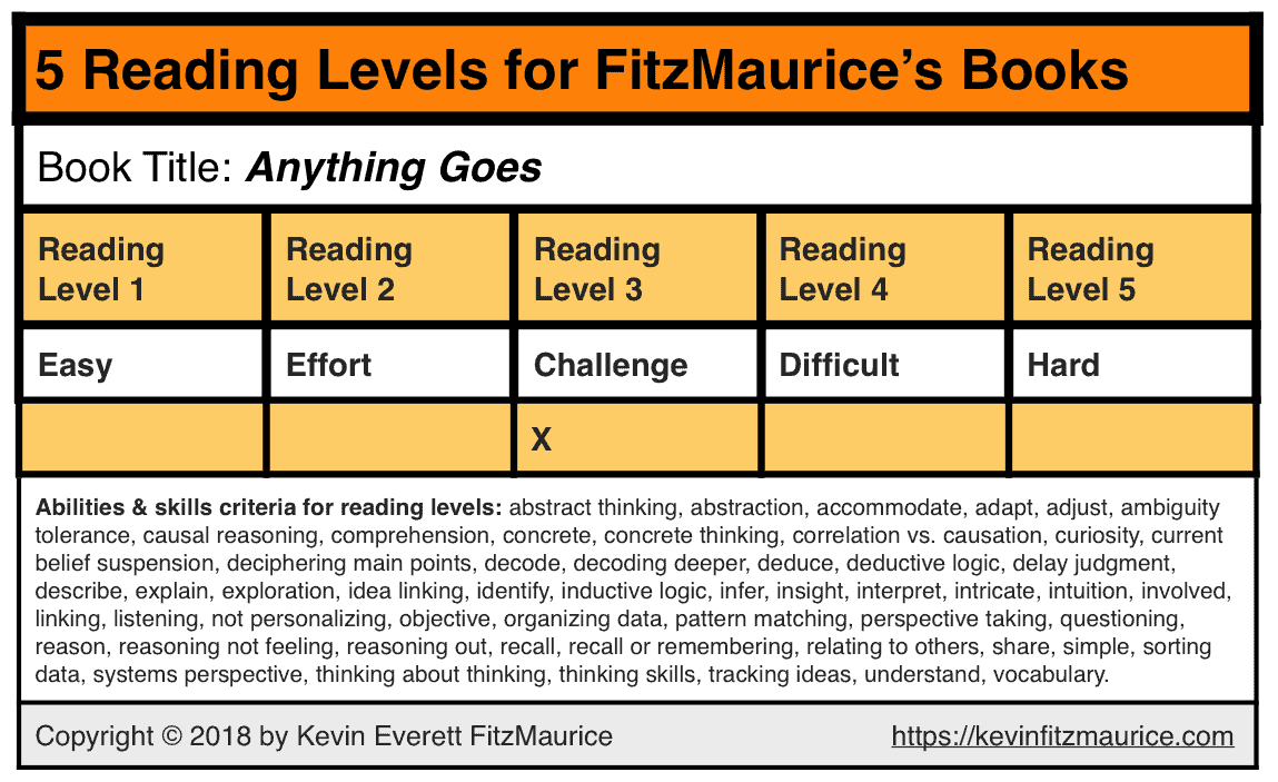 "Reading level for ""Anything Goes"""