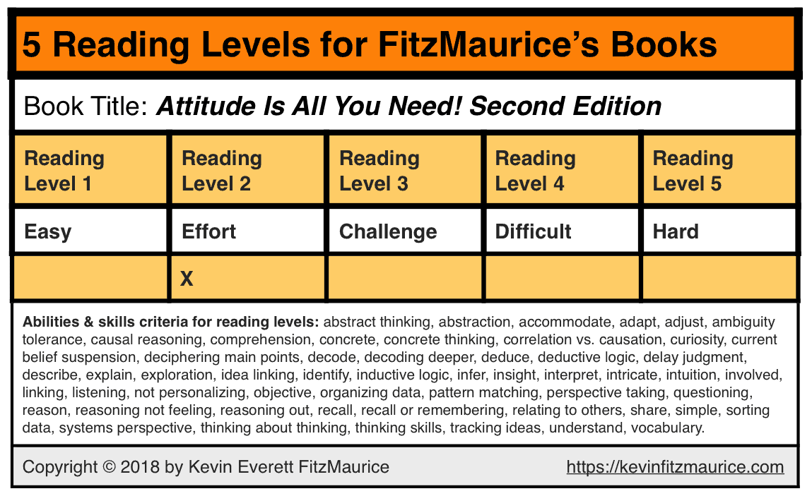 "Reading level for ""Attitude Is All You Need!"""