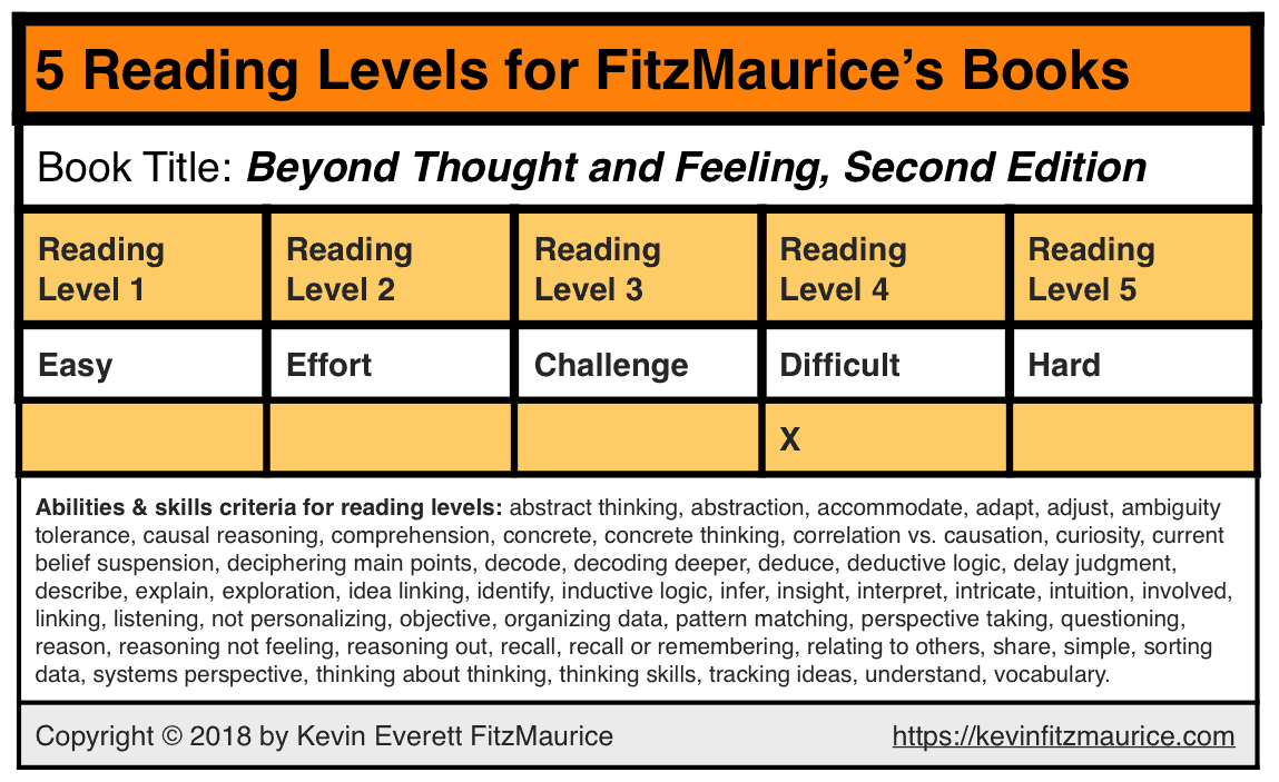 "Reading level for ""Beyond Thought and Feeling"""
