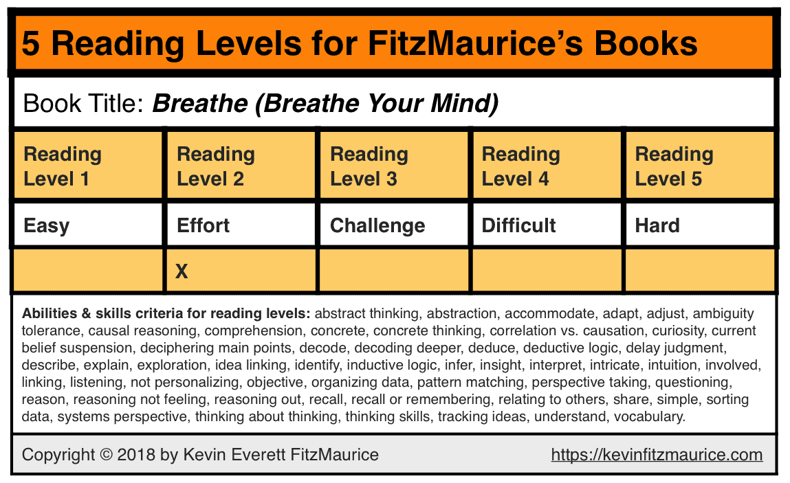 "Reading level for ""Breathe Your Mind"""