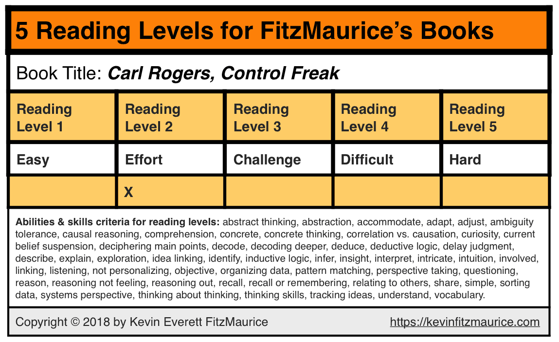 "Reading level for ""Carl Rogers, Control Freak"""